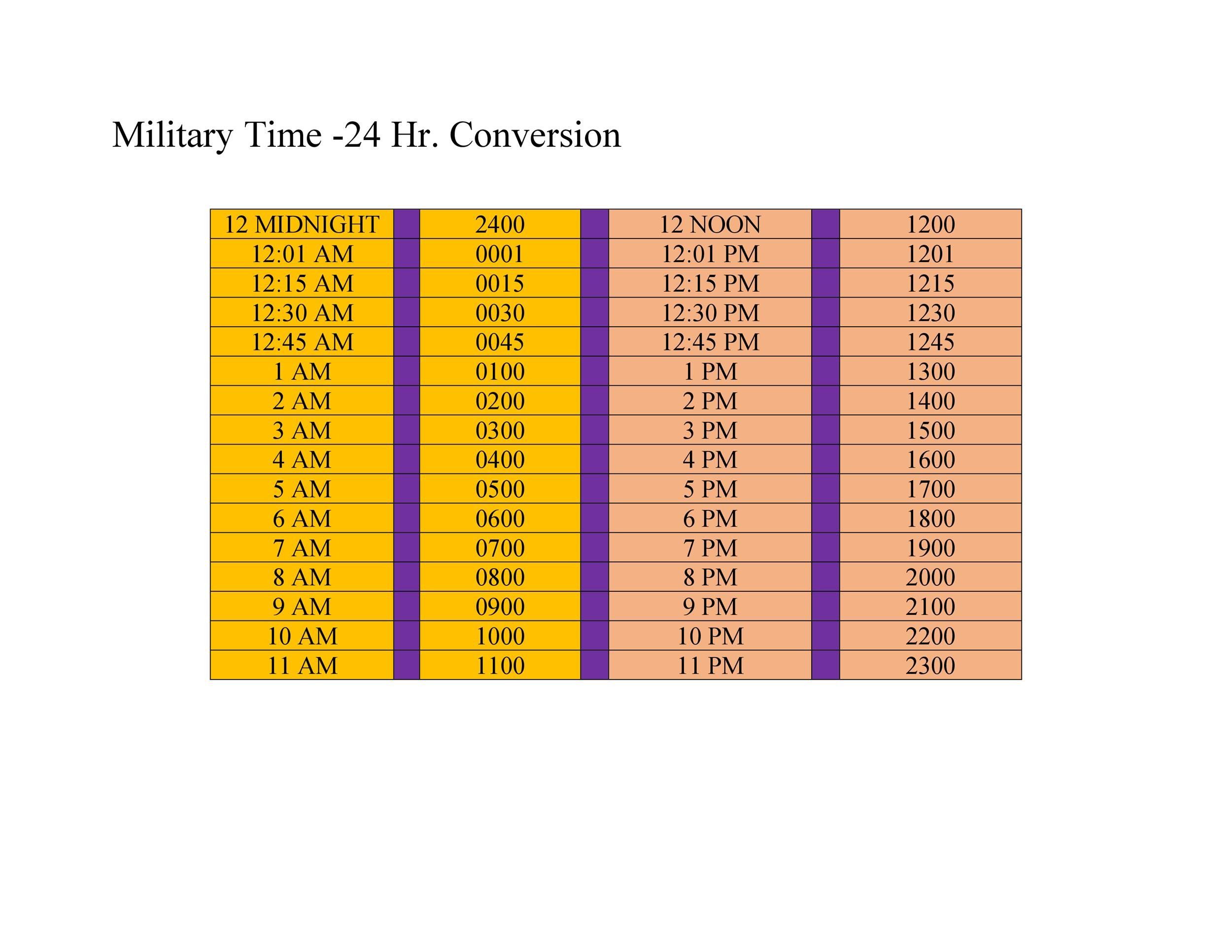 Free Military Time Chart Template 29