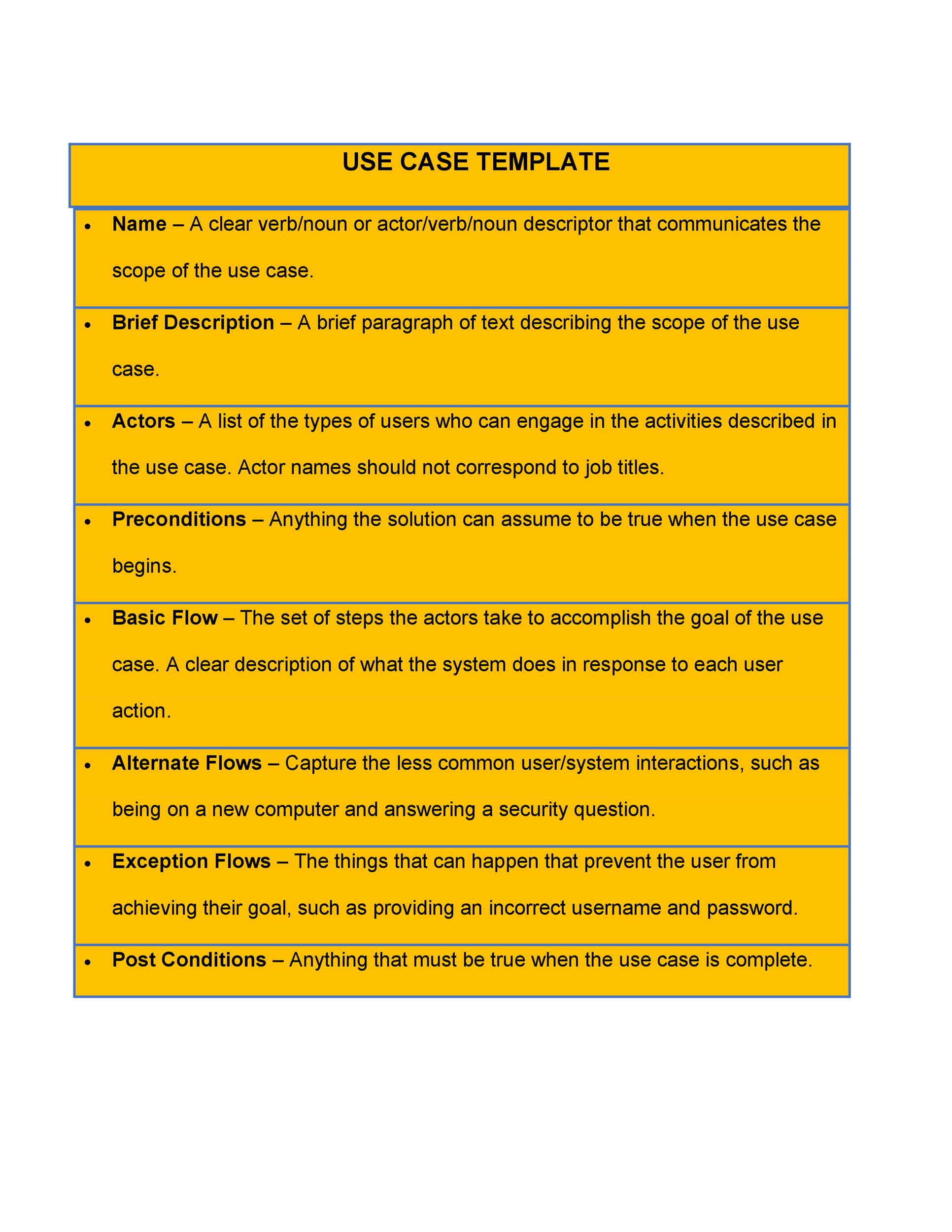 use cases template word