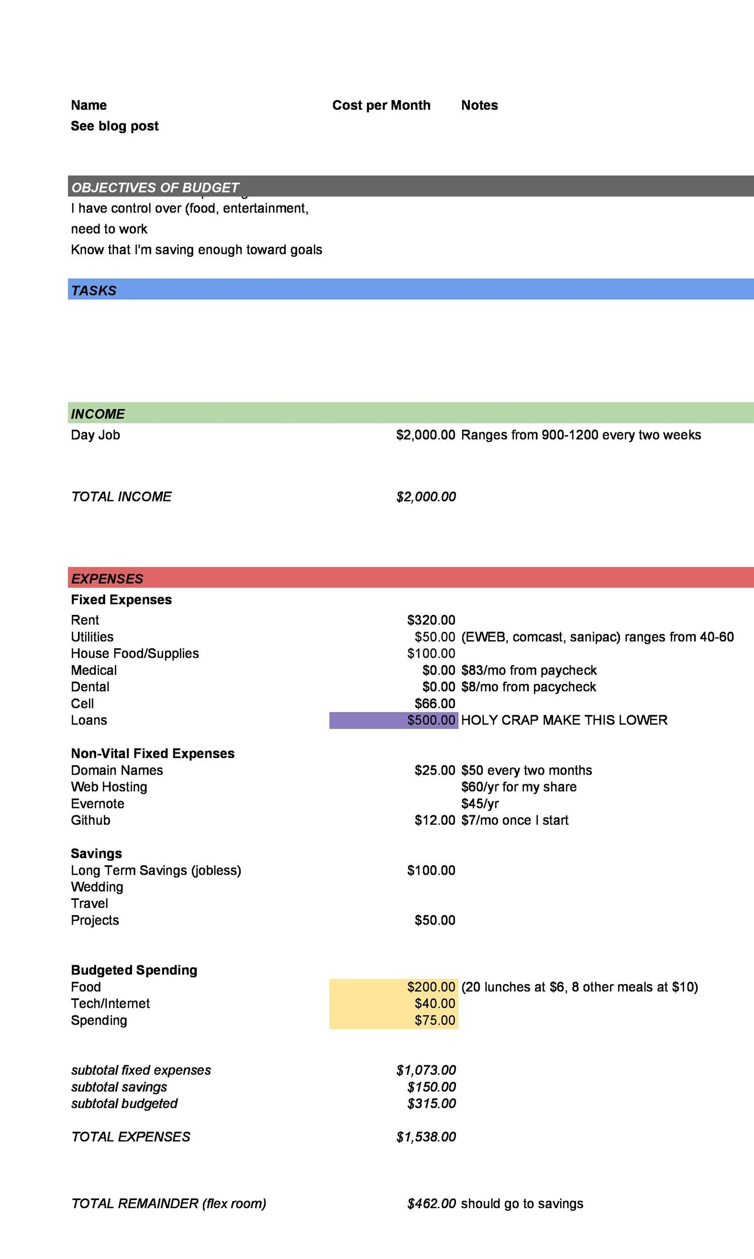 Free Budget Template 06