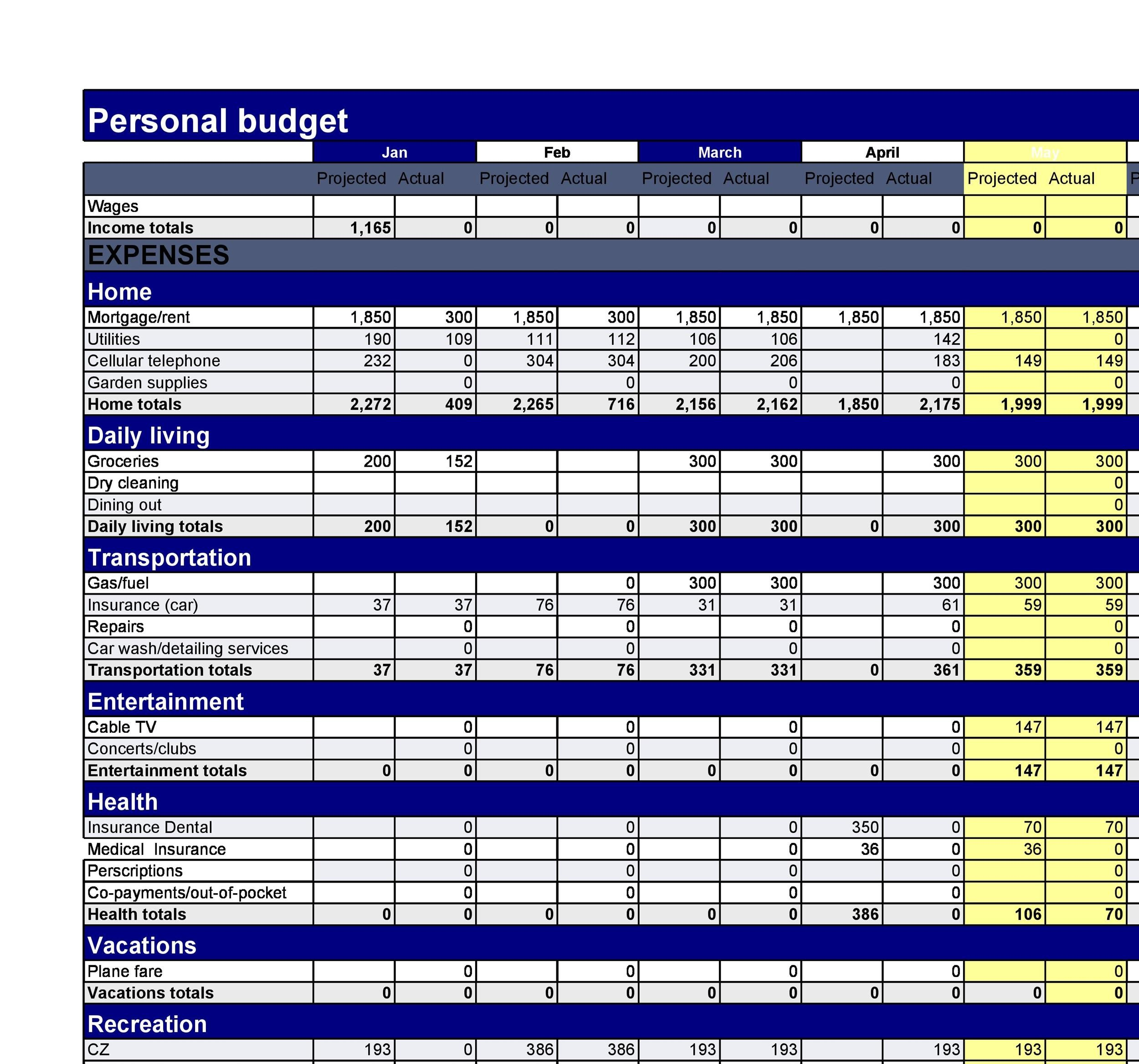 30+ Budget Templates & Budget Worksheets (Excel, Pdf) - Template Lab