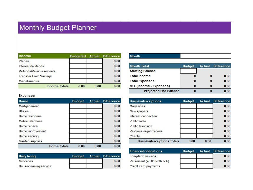 Budget Spreadsheets
