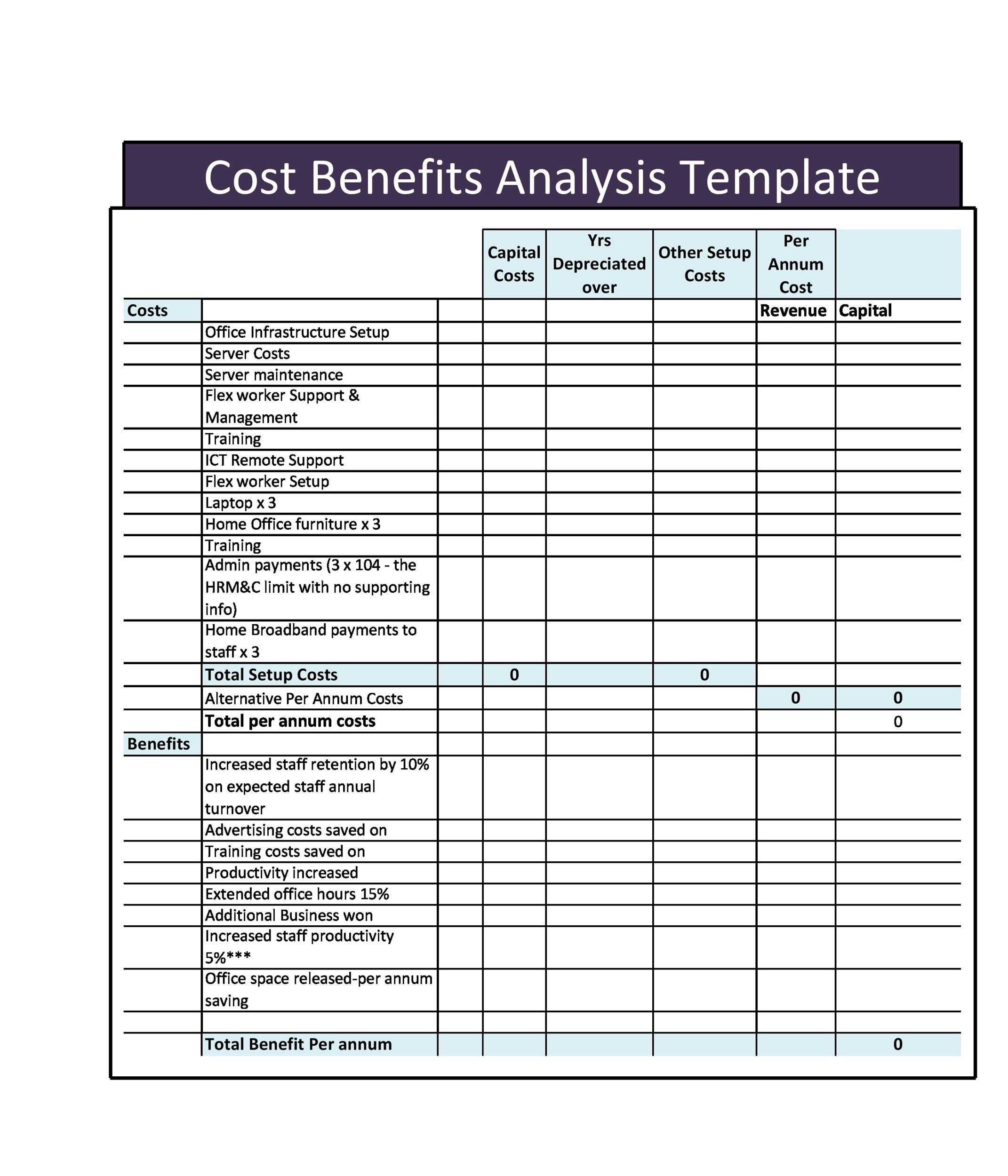 Attractive Printable Cost Benefit Analysis Template 03