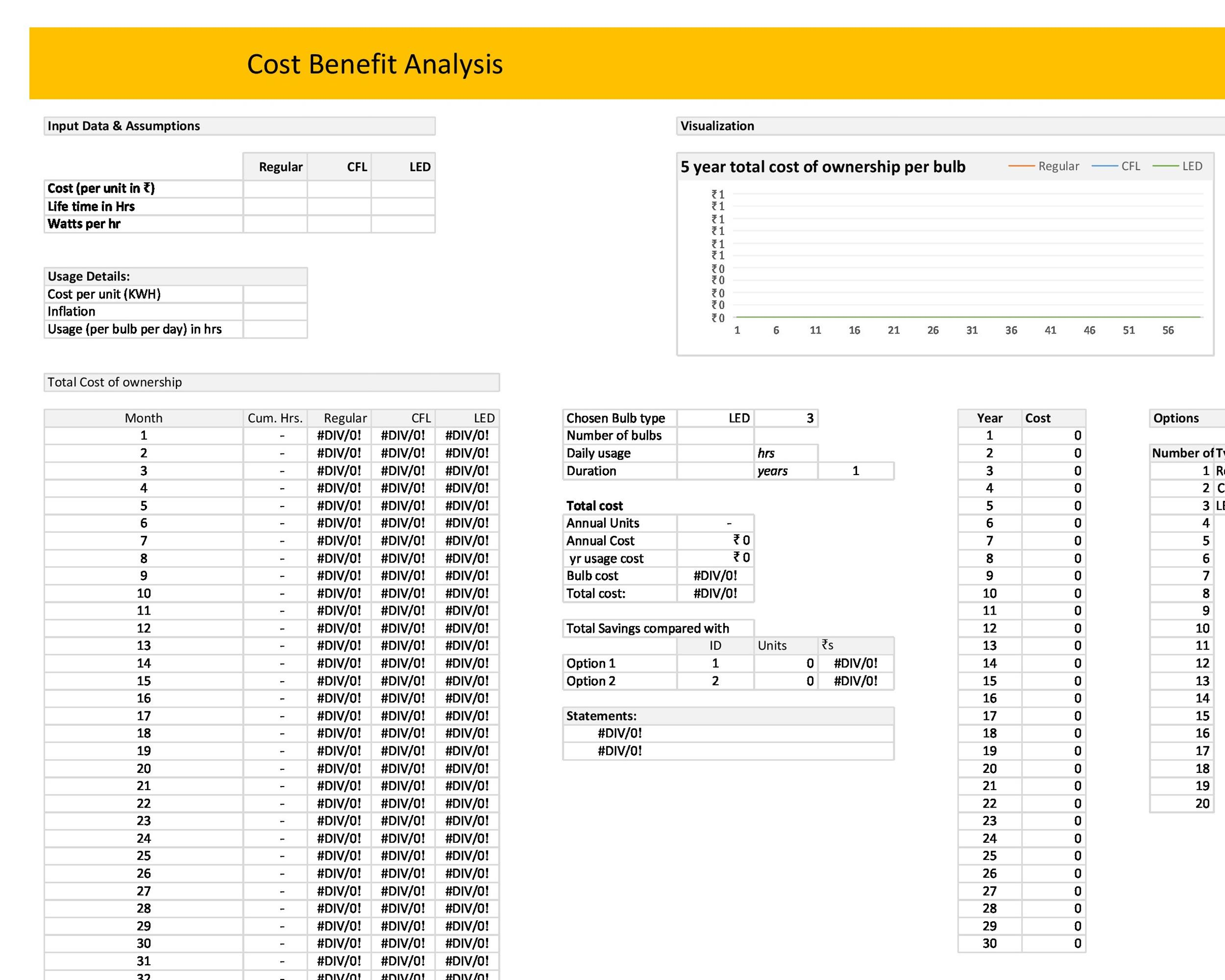 cost benefit analysis template pdf