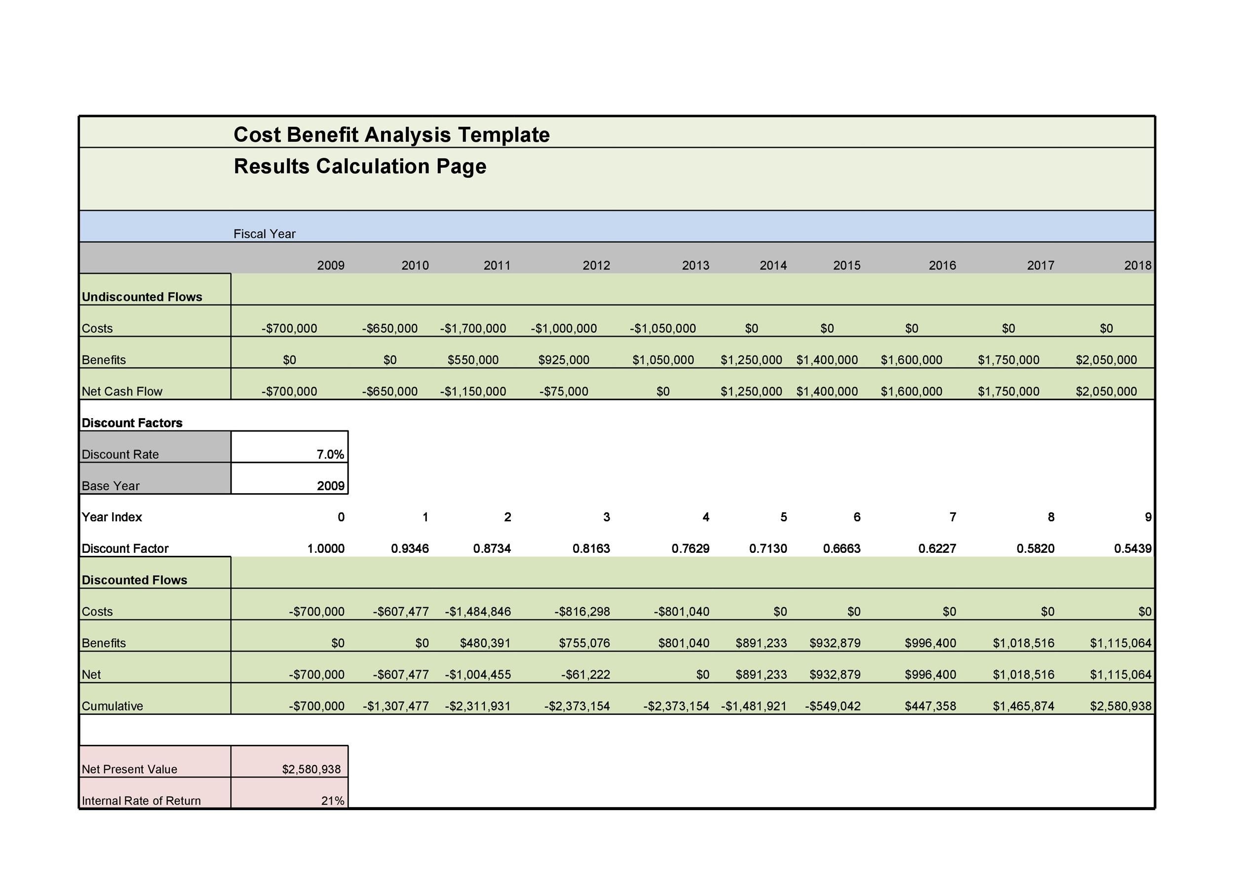 Free Cost Benefit Analysis Template 14