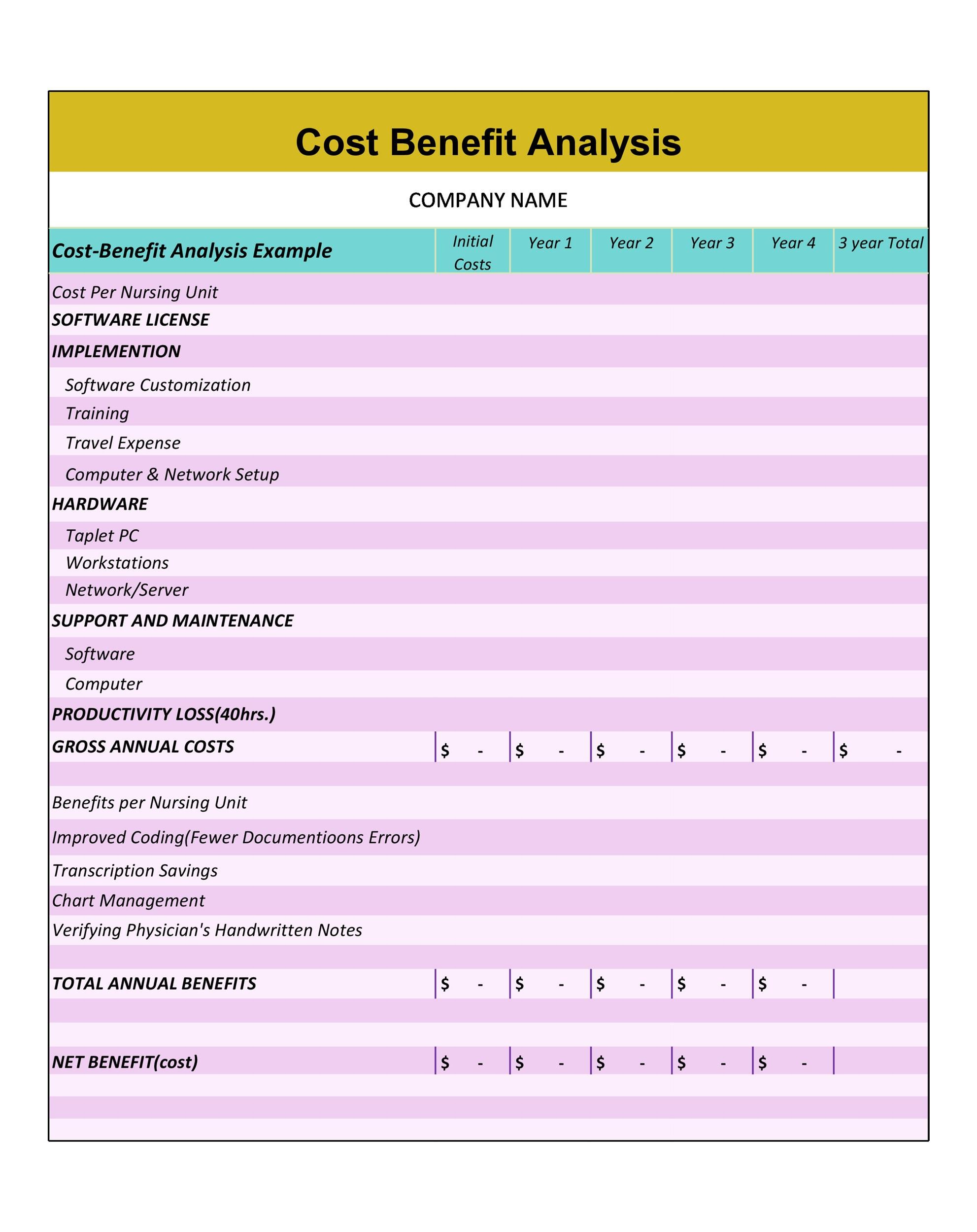 Printable Cost Benefit Analysis Template 15  Cost Savings Analysis Template