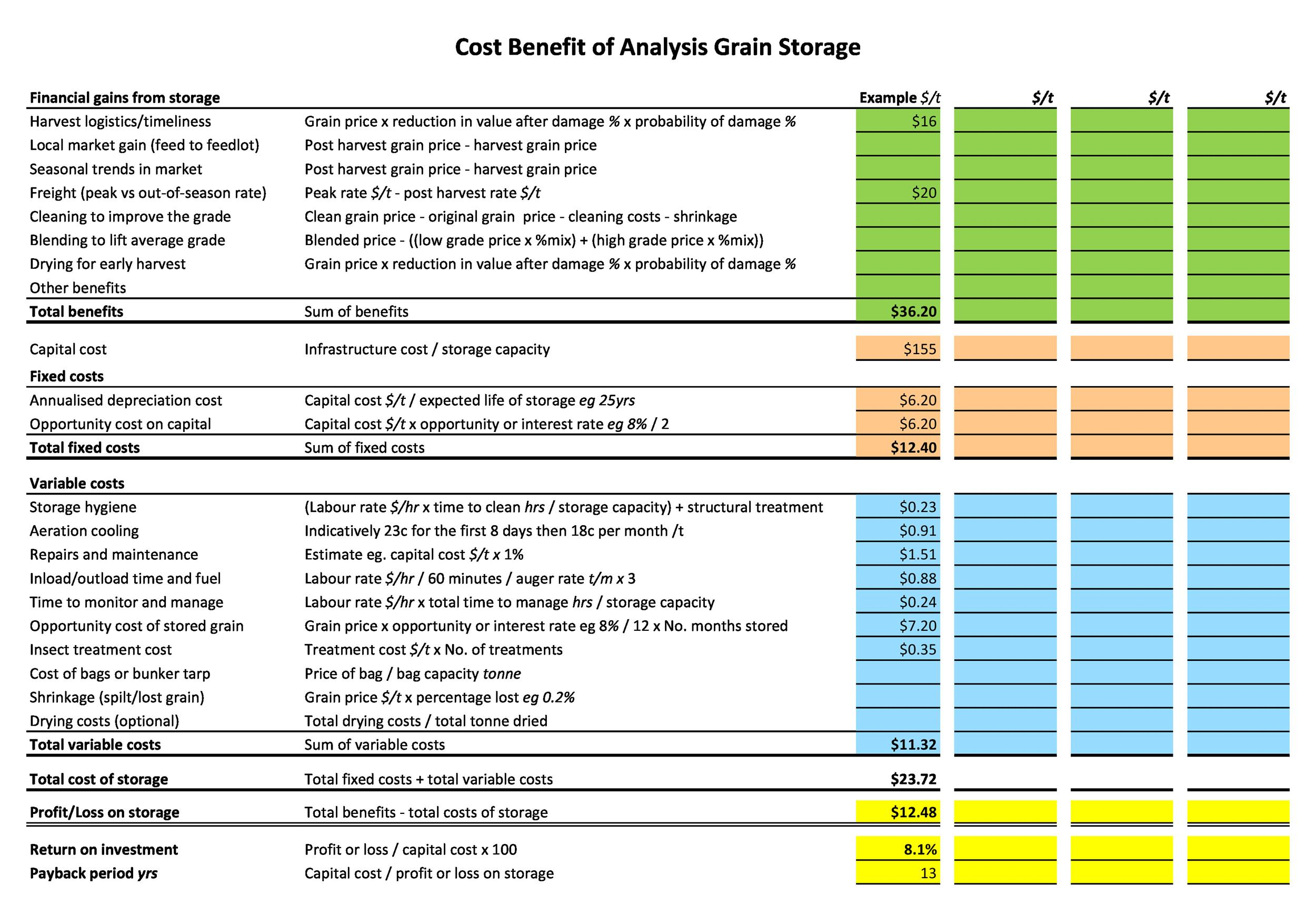 Printable Cost Benefit Analysis Template 19  Cost Benefit Analysis Templates