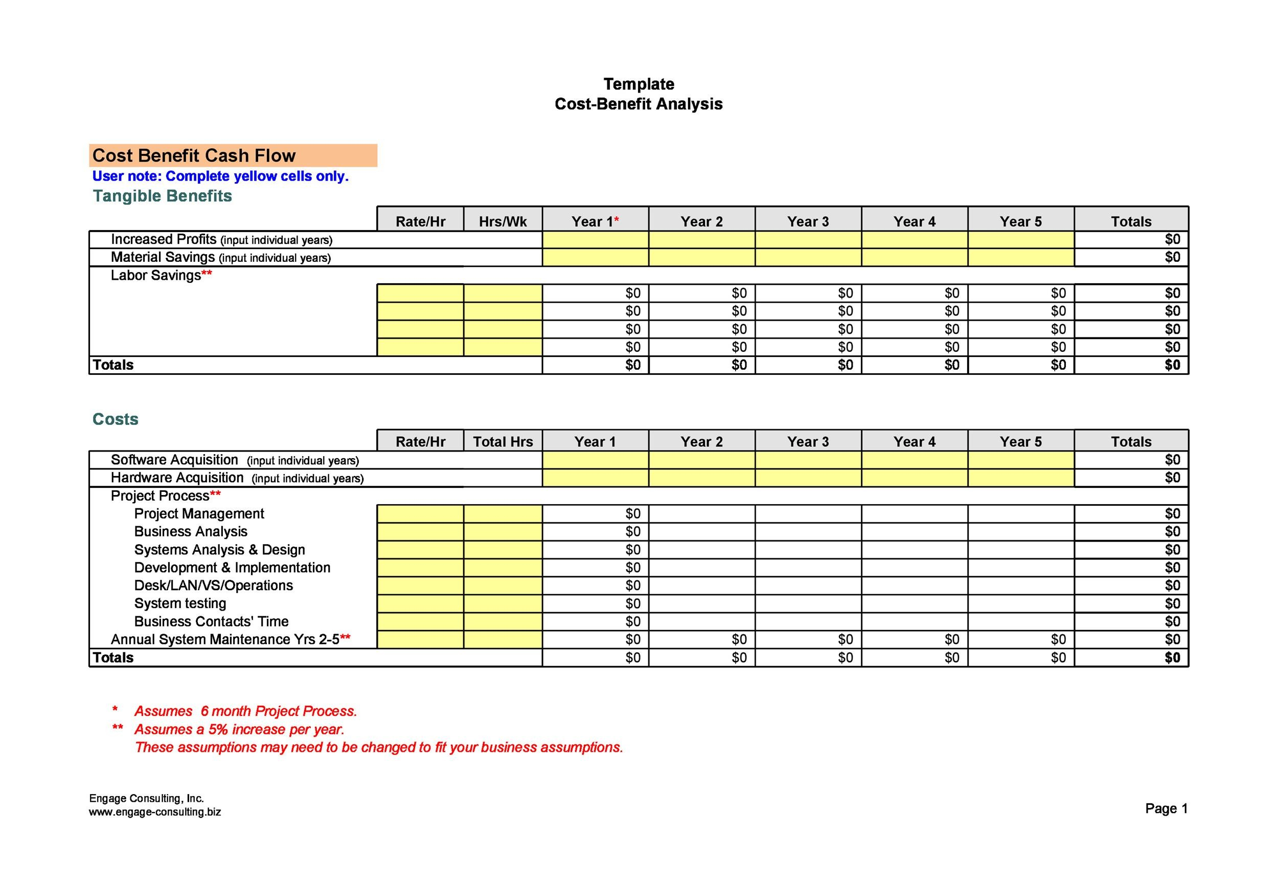 Free Cost Benefit Analysis Template 26