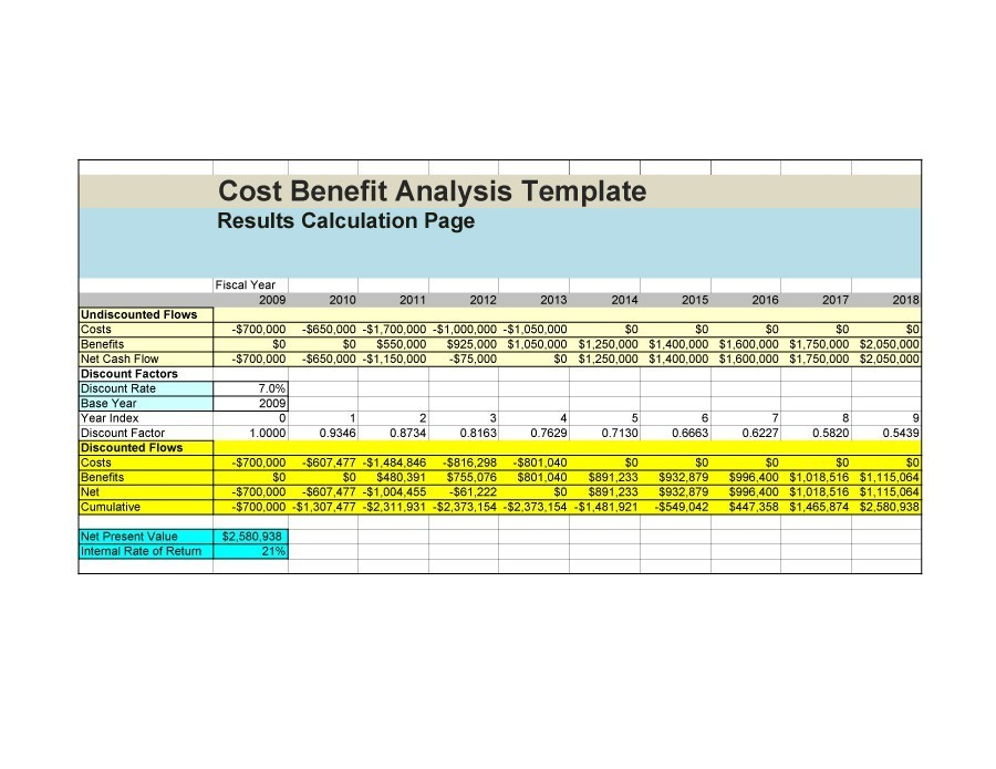 Printable Cost Benefit Analysis Template 34  Cost Savings Analysis Template