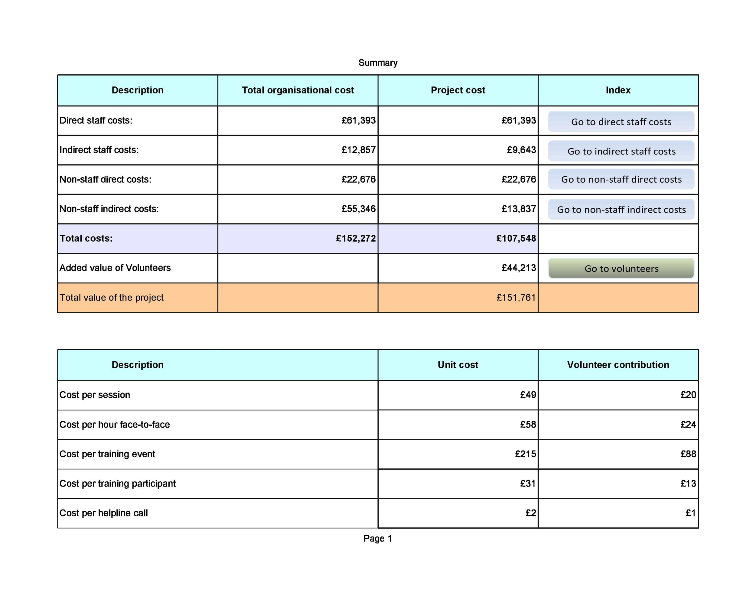 Printable Cost Benefit Analysis Template 44  Cost Savings Analysis Template