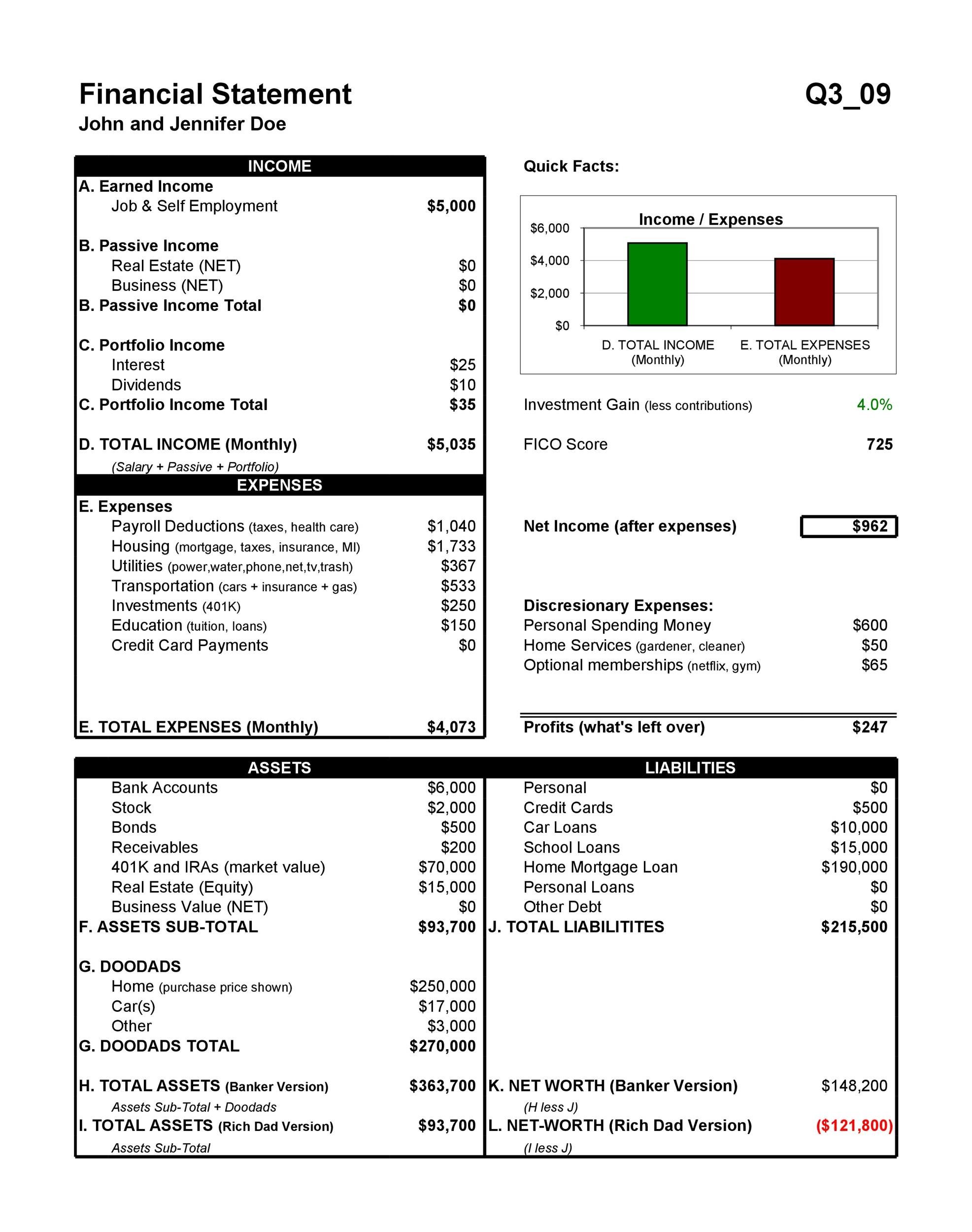 Financial Statement Form | 40 Personal Financial Statement Templates Forms Template Lab