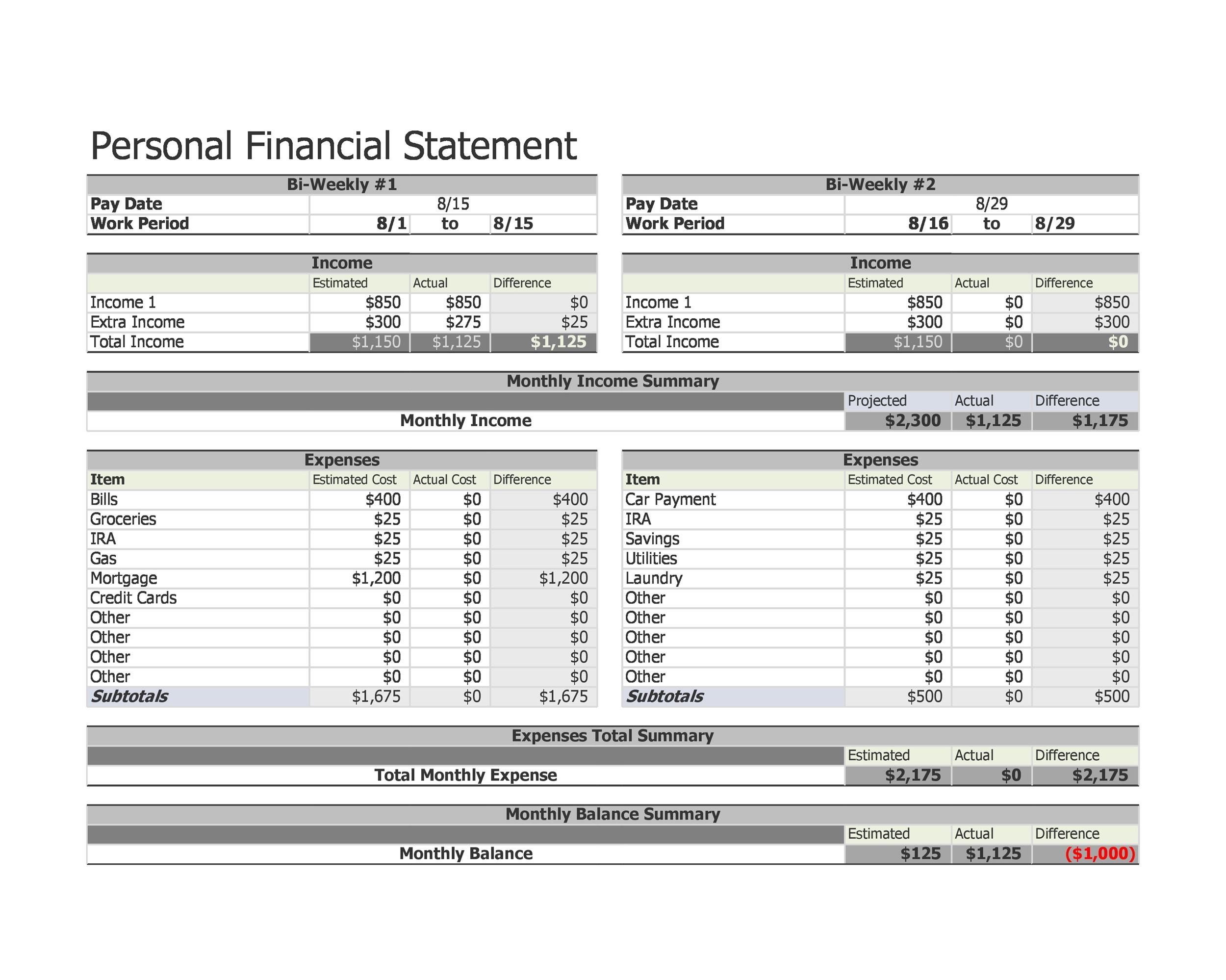40 Personal Financial Statement Templates Forms Template Lab – Weekly Financial Report Template