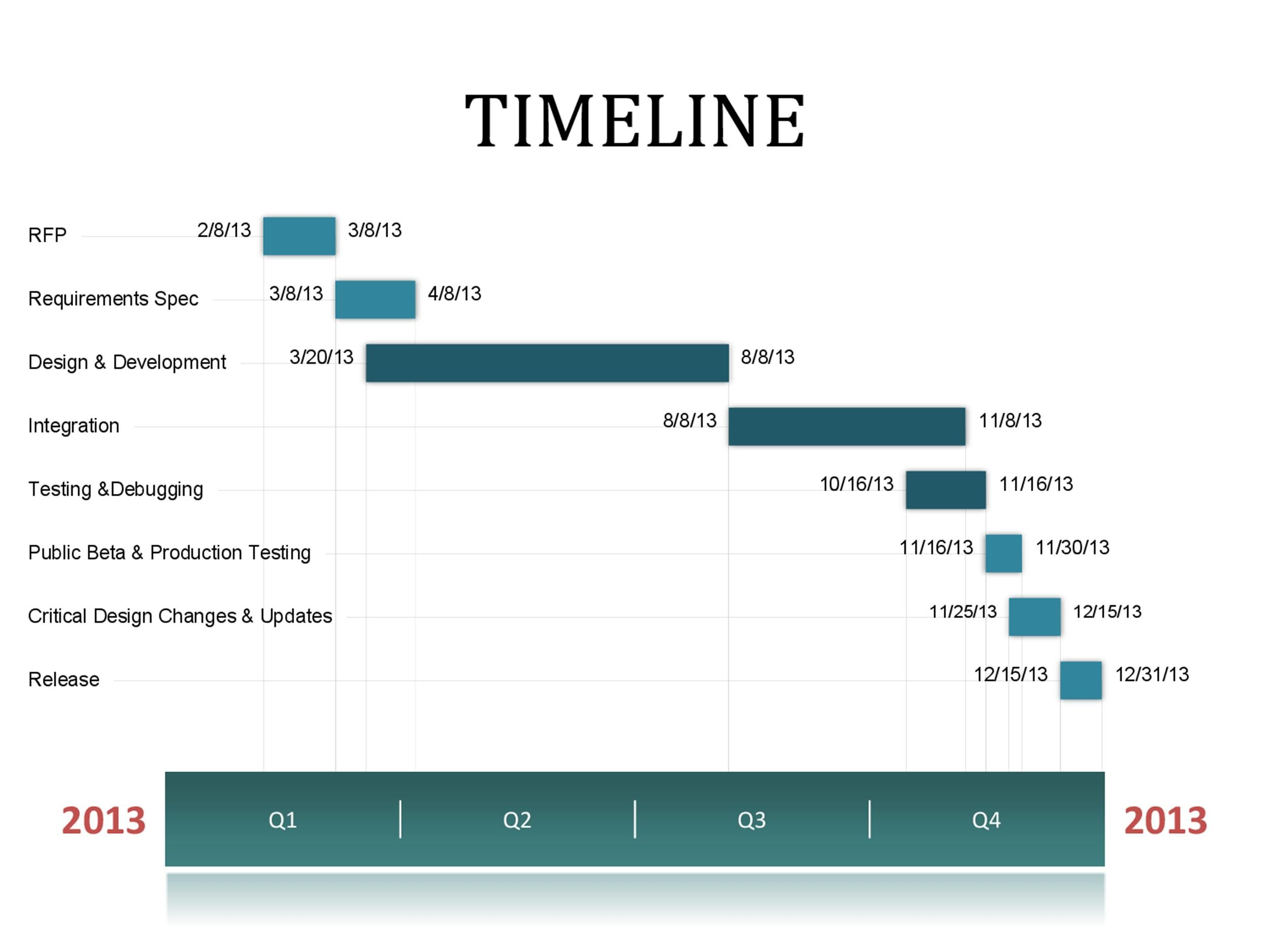 Free Timeline Template 15
