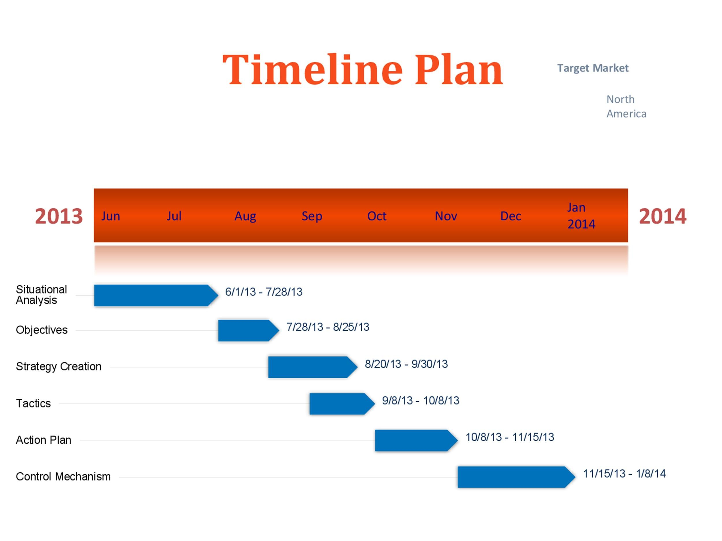 Career Timeline Template. Strategic Planning Timeline Template