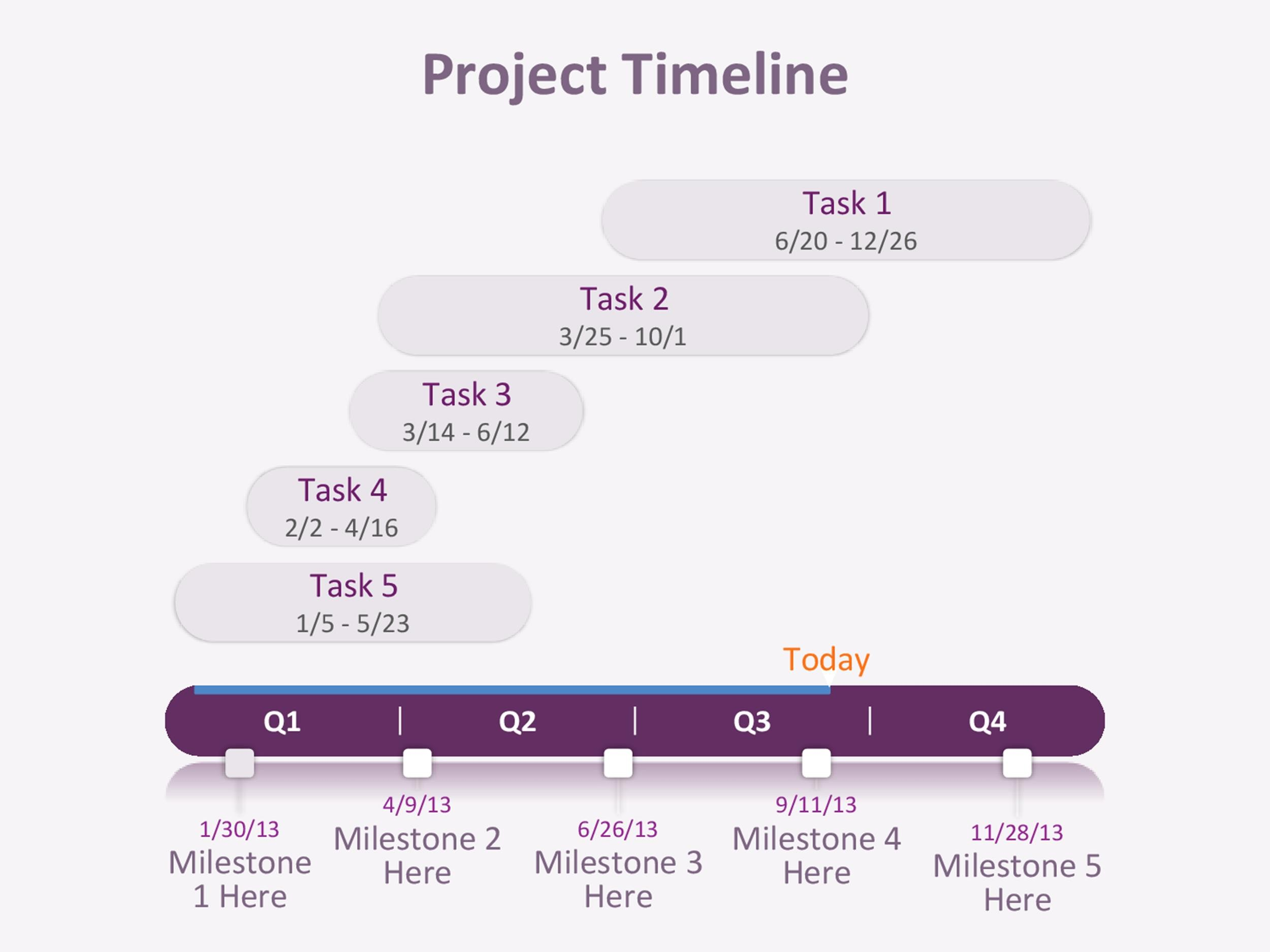 Timeline Templates Excel Power Point Word Template Lab - It project timeline template