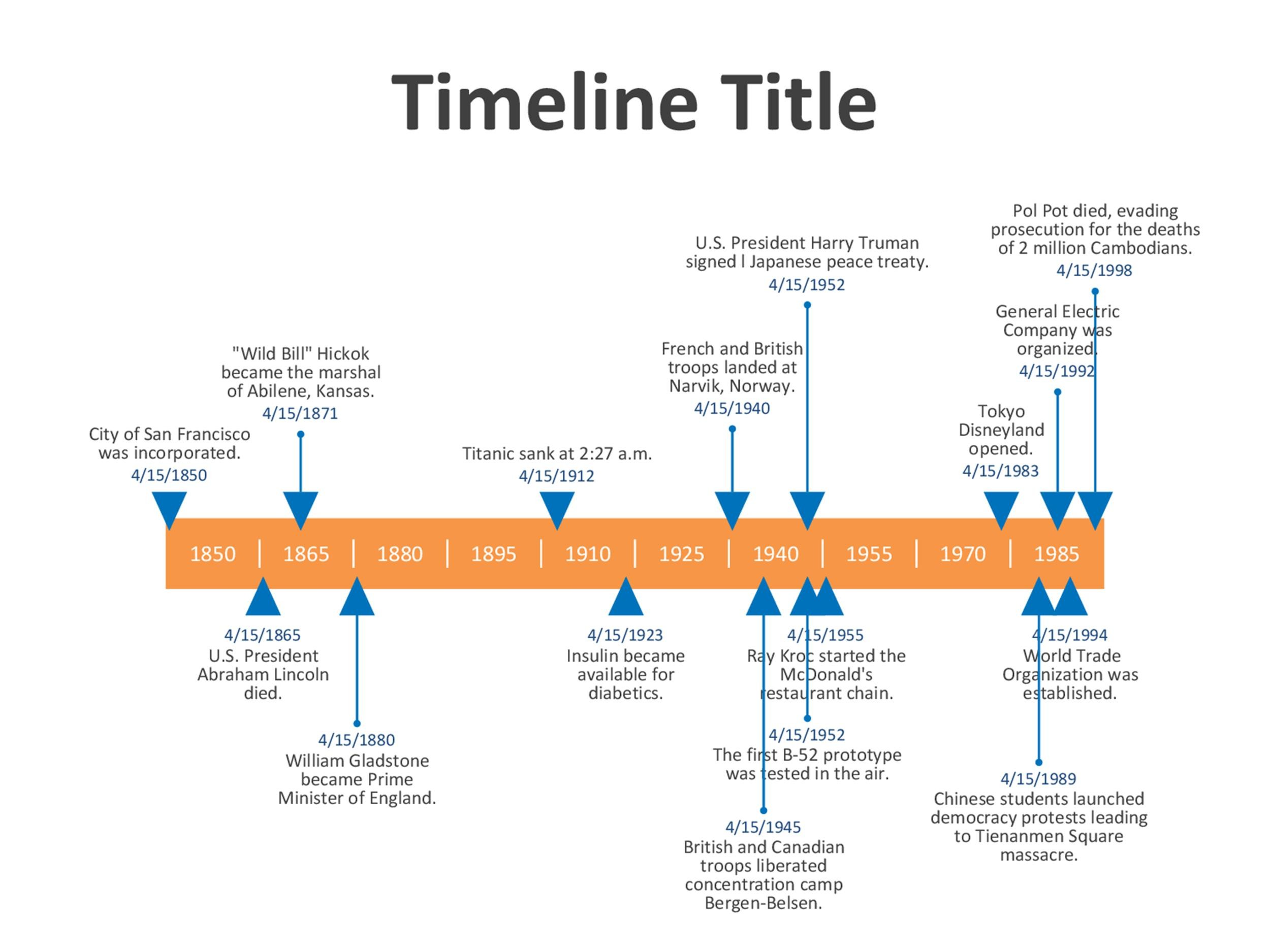 Sample Blank Timeline Template Timeline Templates Excel Power Point