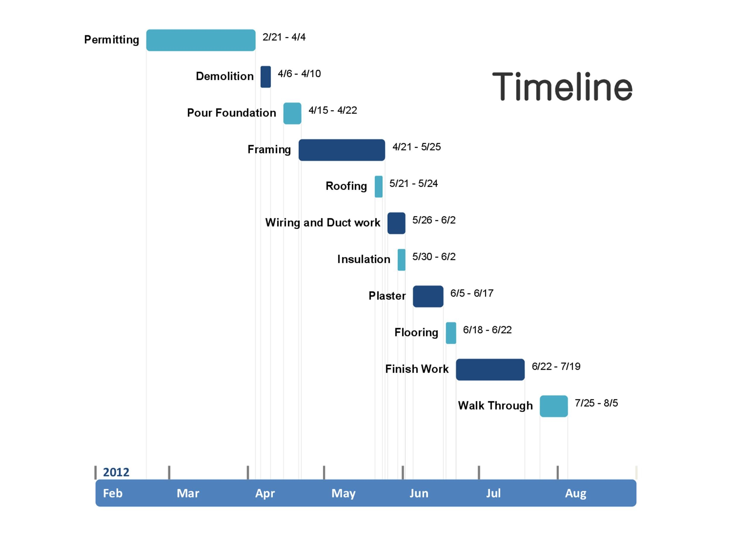how to write a timeline in word