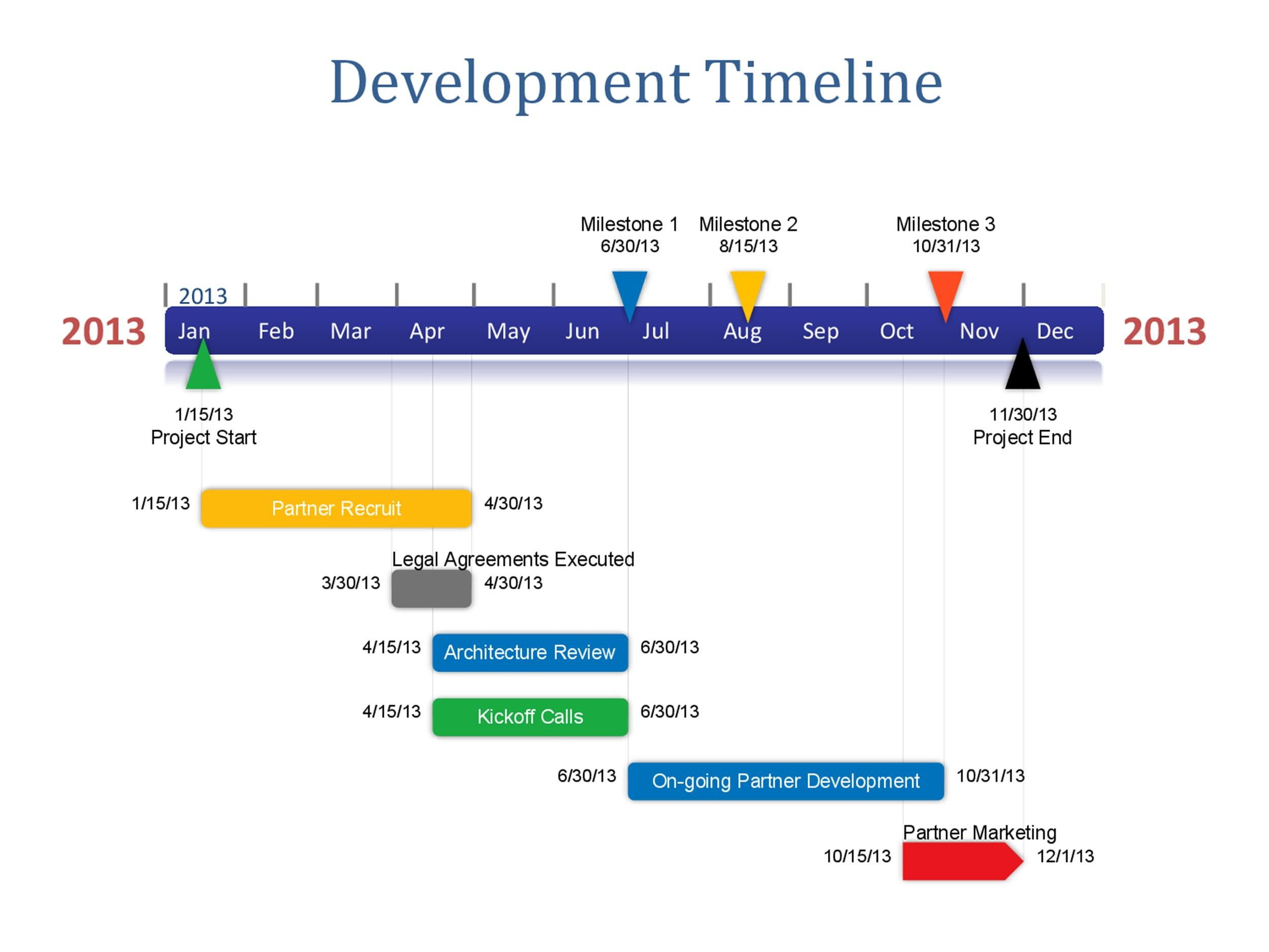 Free Timeline Template 29