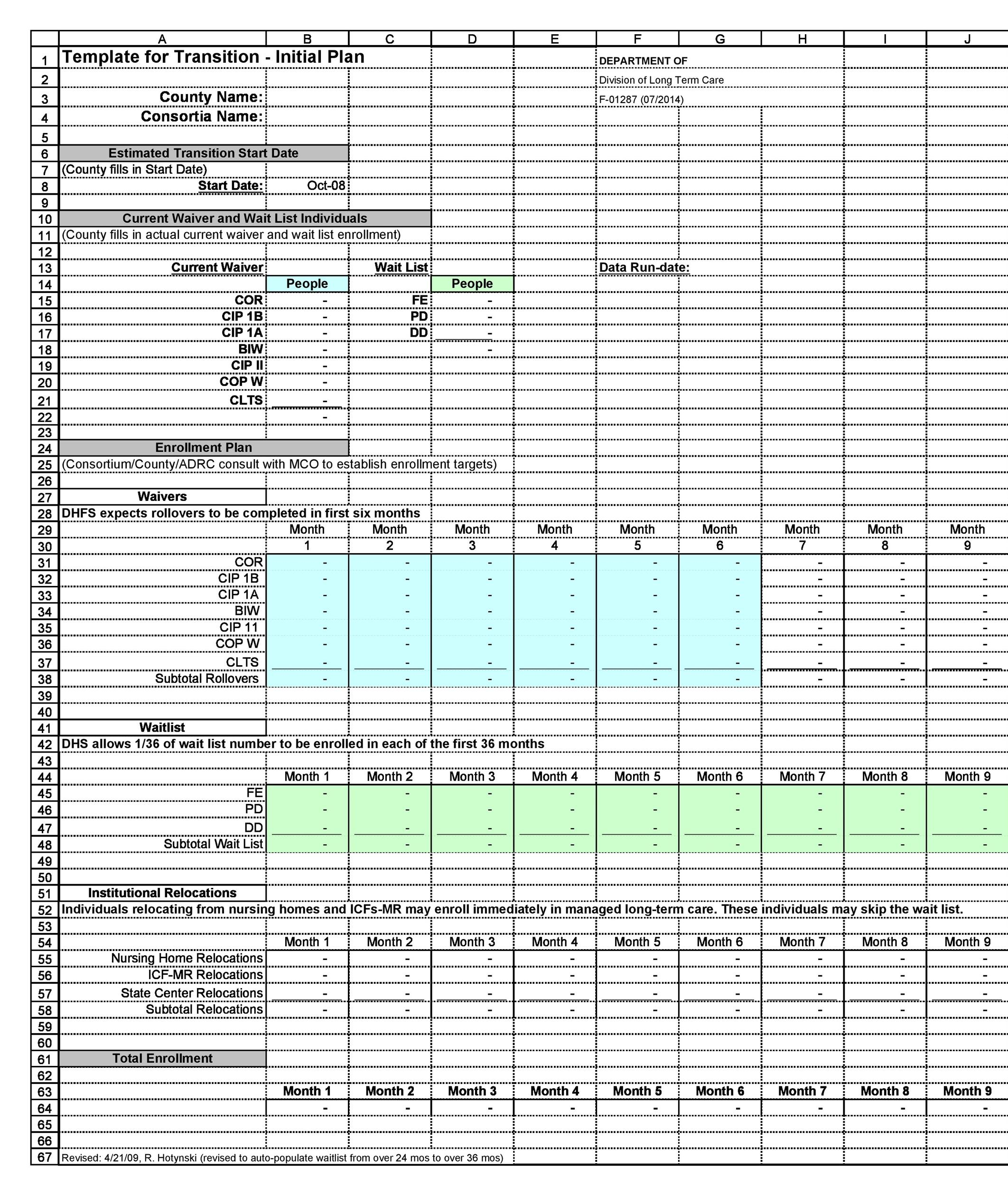40 transition plan templates career individual template lab
