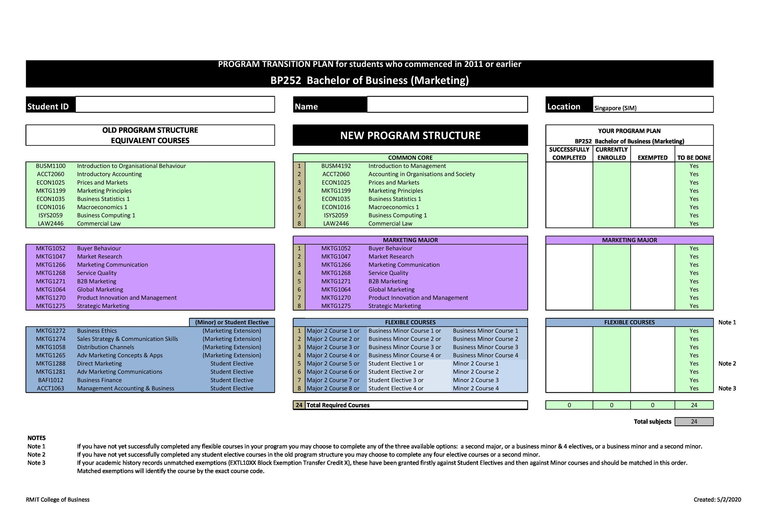 Free Transition Plan Template 37