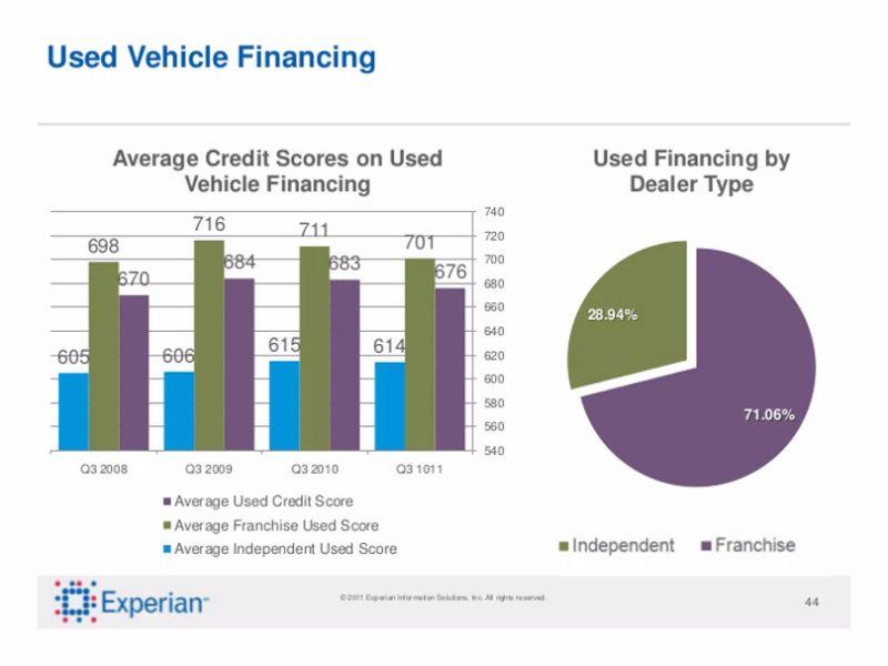 Free credit score chart 17