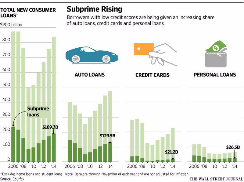 Free credit score chart 26