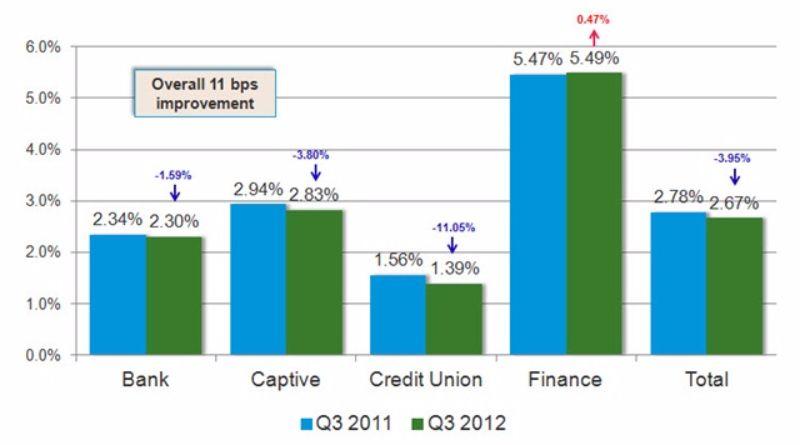 Free credit score chart 31