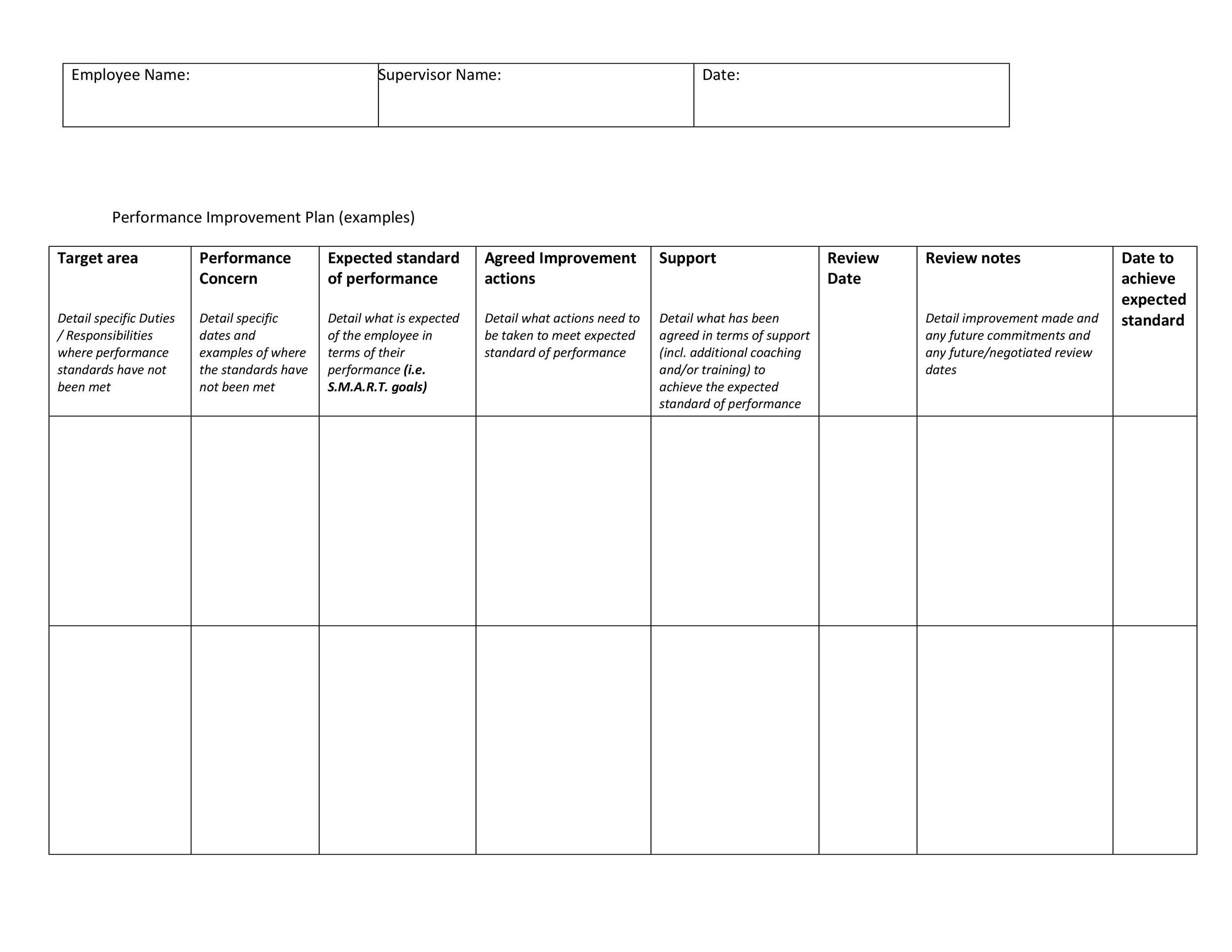 Free performance improvement plan template 05