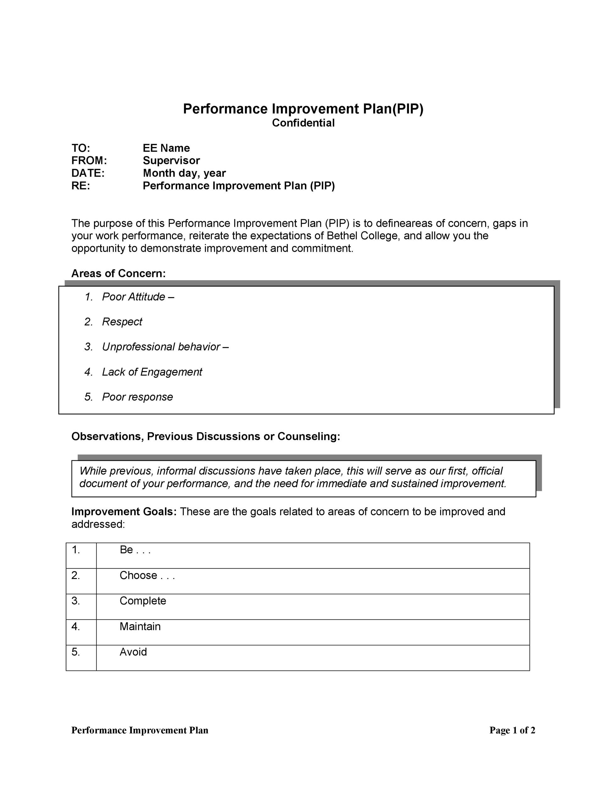 Printable Performance Improvement Plan Template 06  Employee Personal Development Plan Template