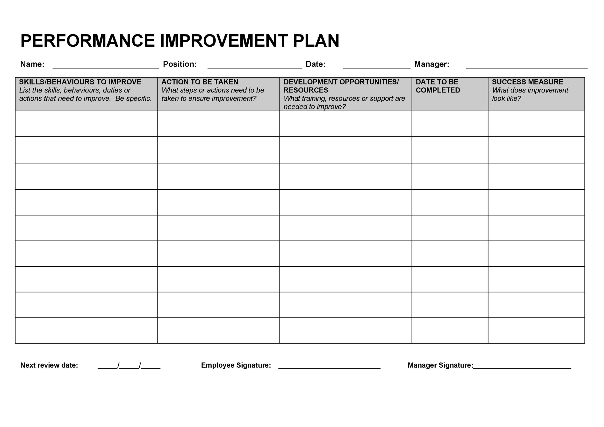 Performance Improvement Action Plan Template | Plan Template