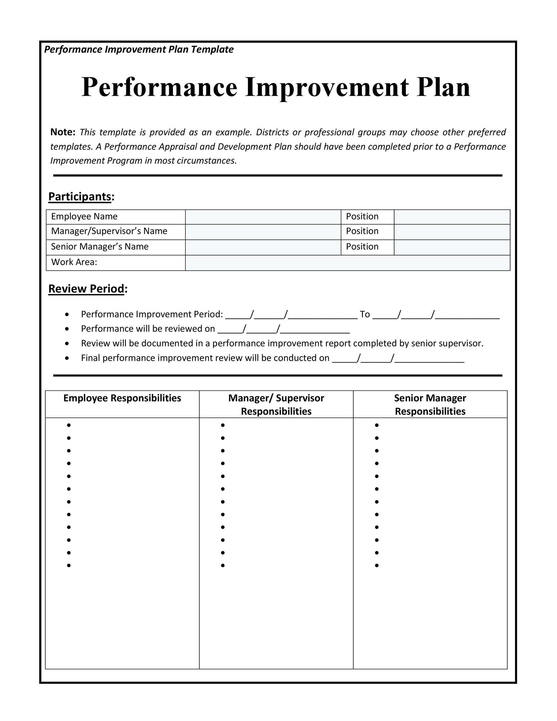 performance improvement plan templates examples performance improvement plan examples