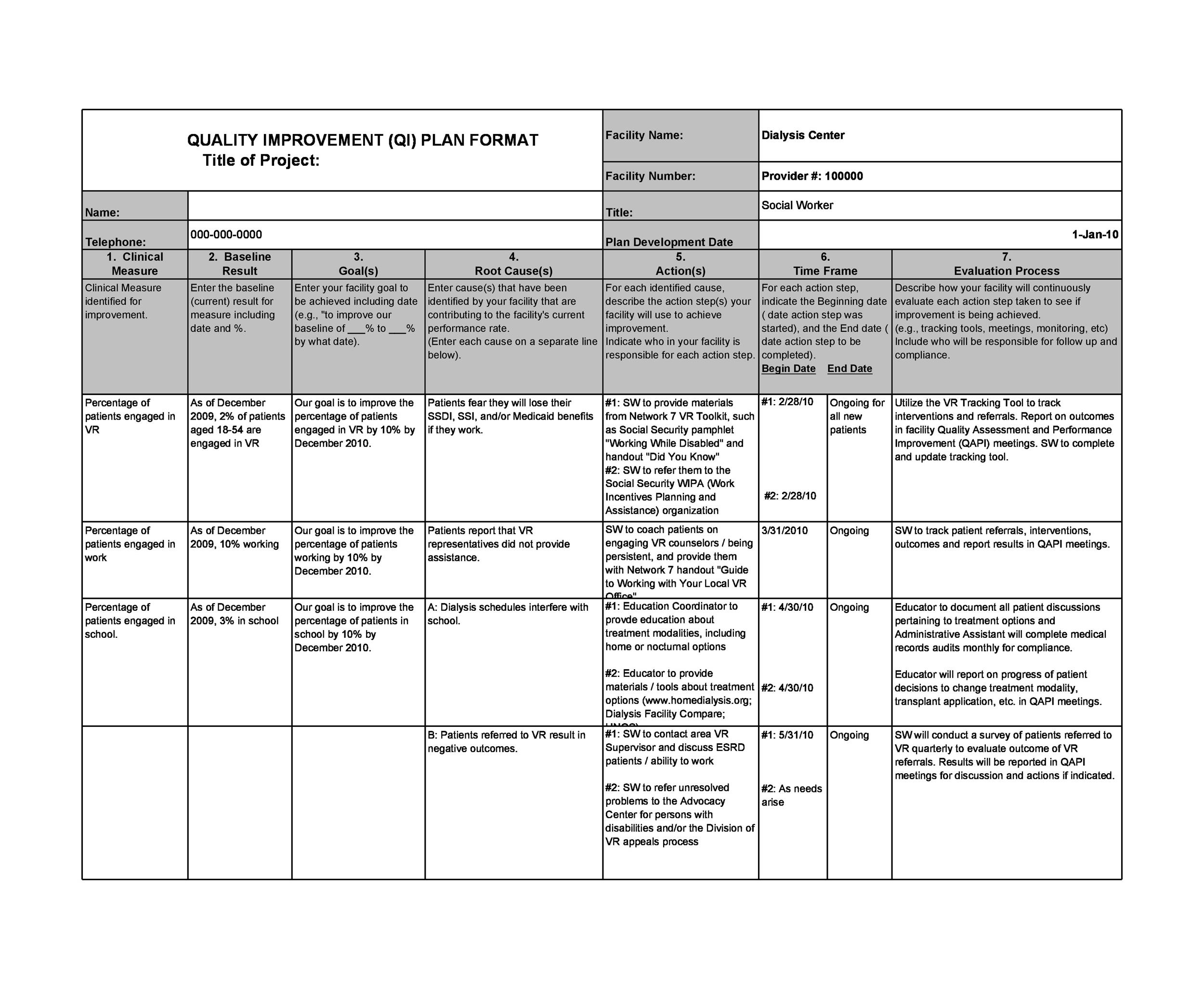 Printable Performance Improvement Plan Template 19  Example Of Performance Improvement Plan