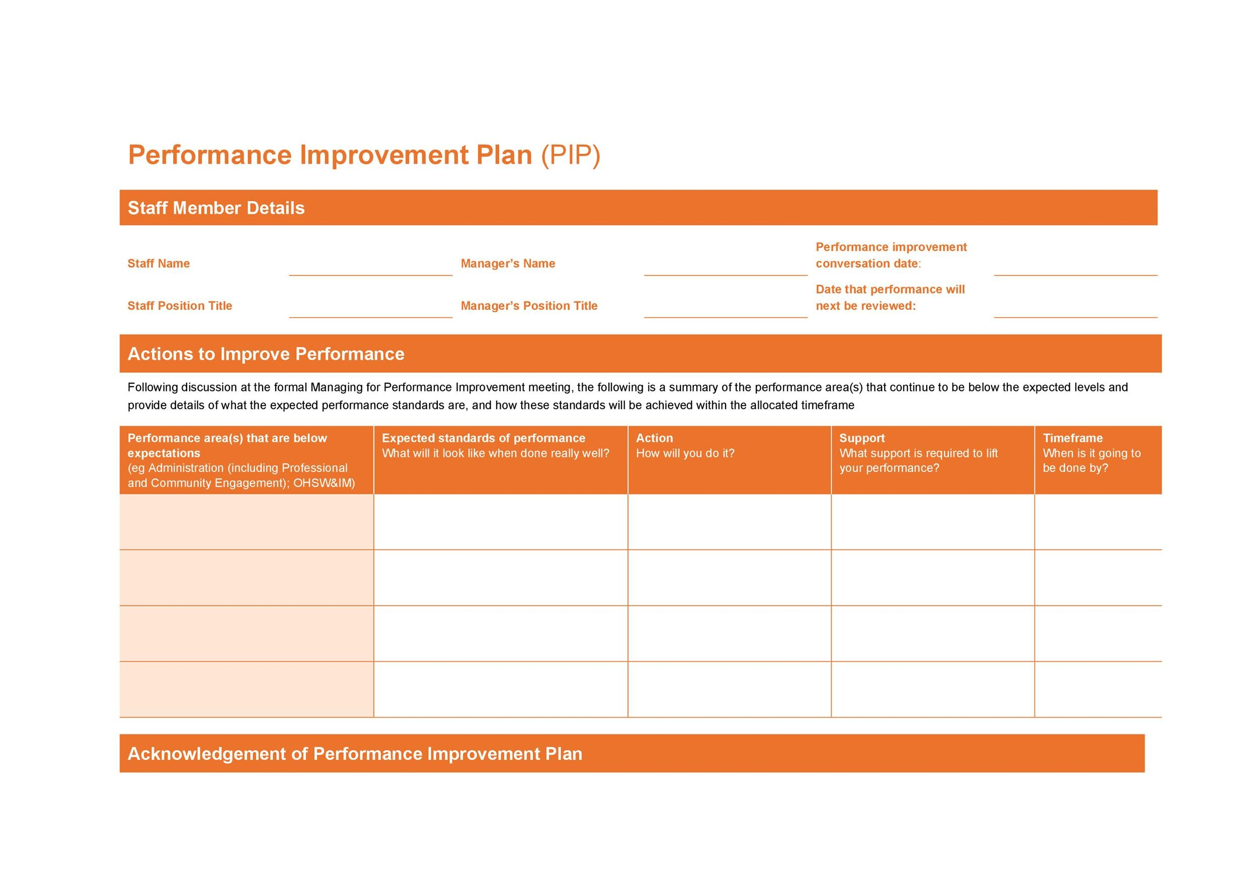 Free performance improvement plan template 21