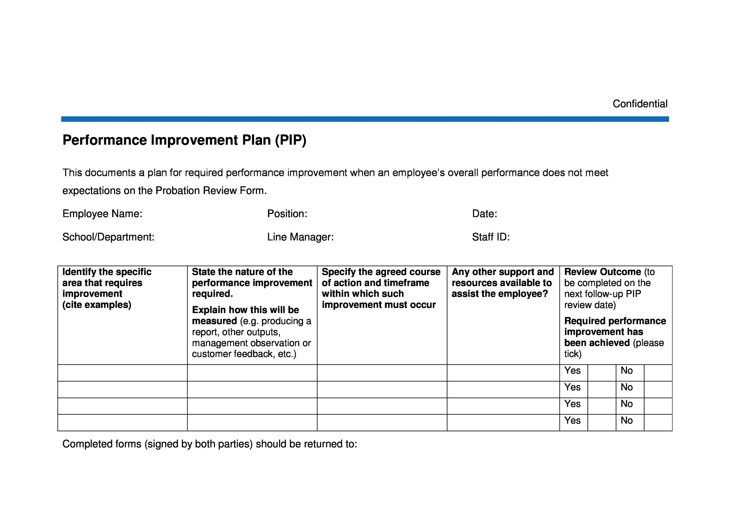 Performance Improvement Plan Templates  Examples