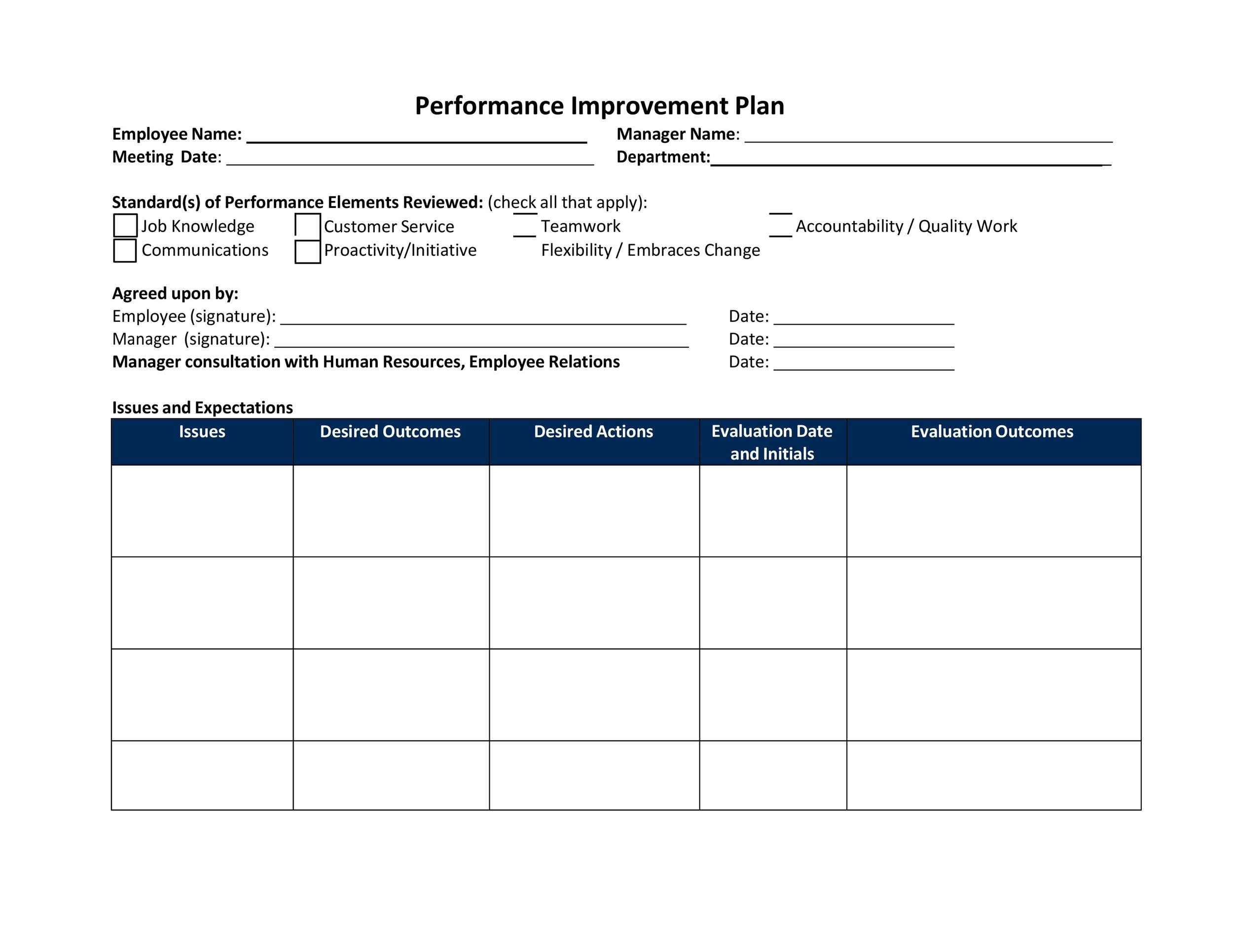 Performance Plan Individual Performance Scorecard Performance – Employee Action Plan Template