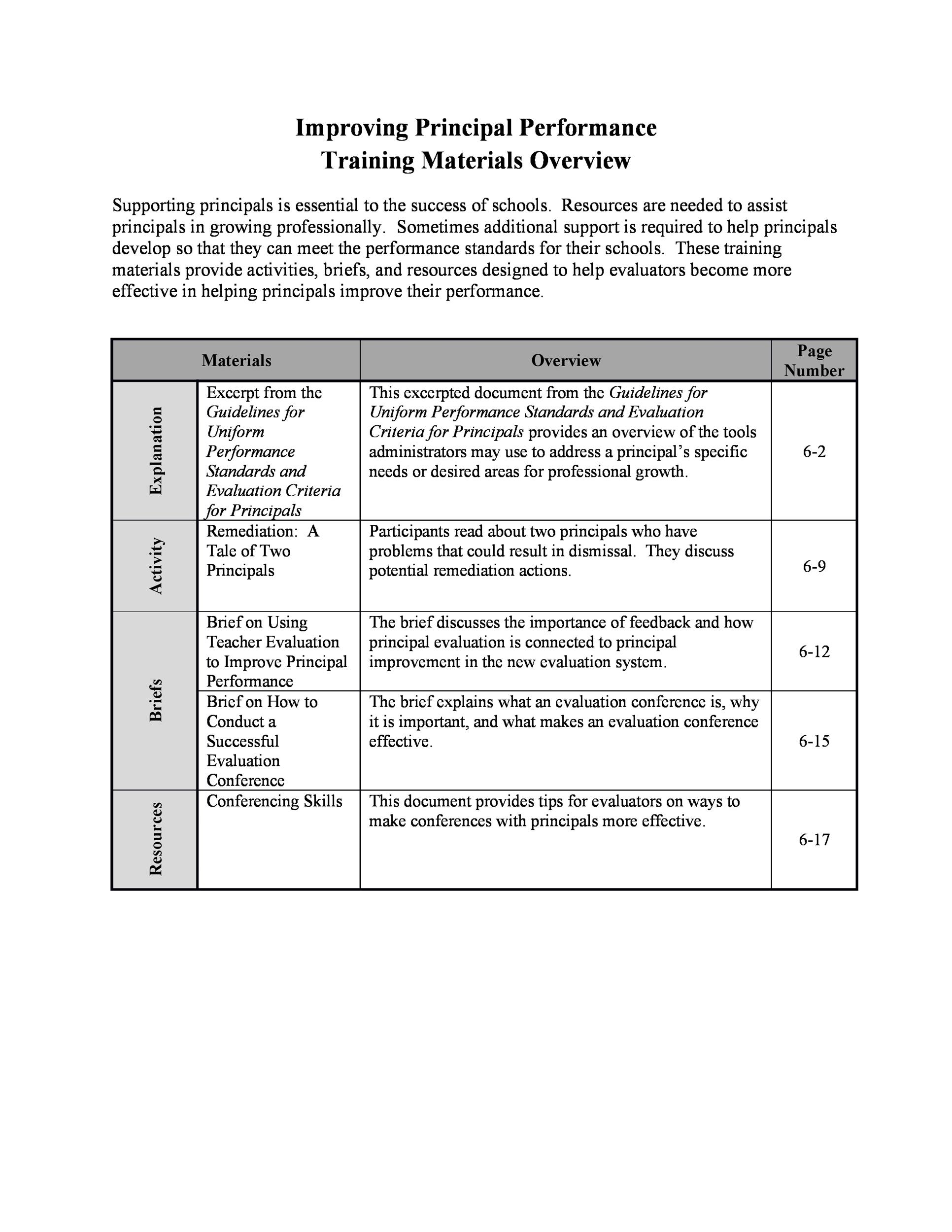 Free performance improvement plan template 32