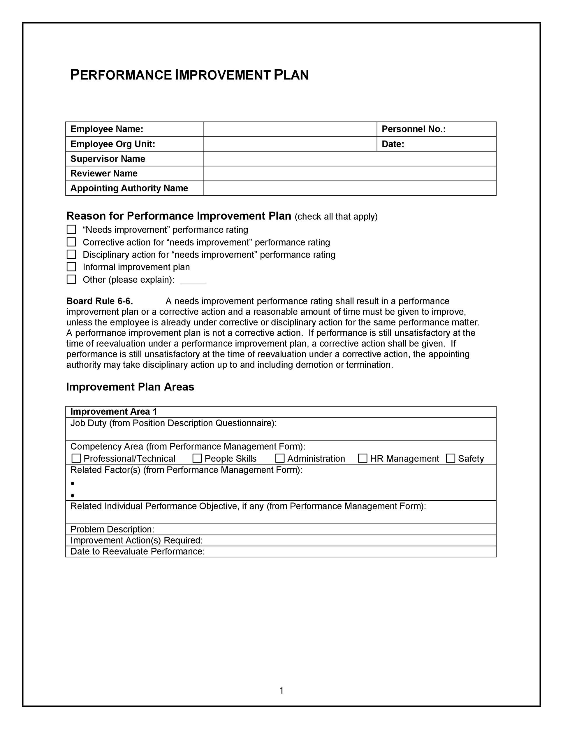 Free performance improvement plan template 33