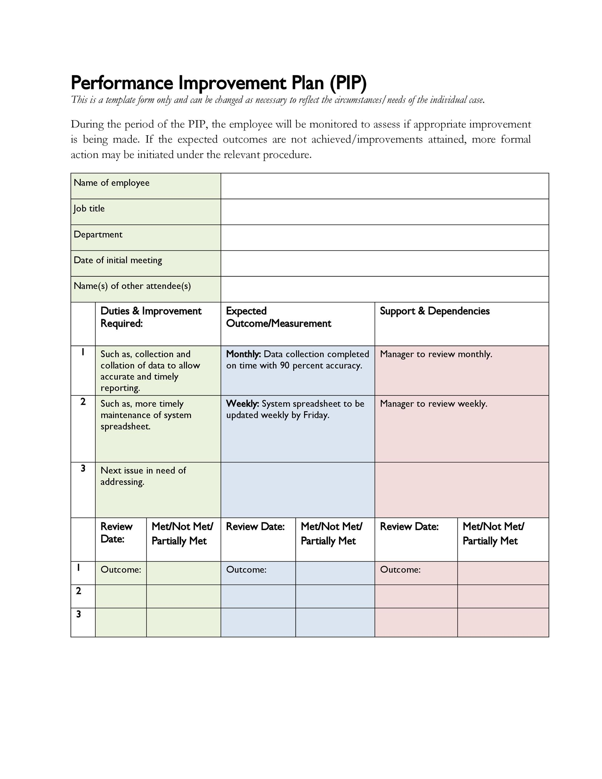 40 performance improvement plan templates examples for Deal review template