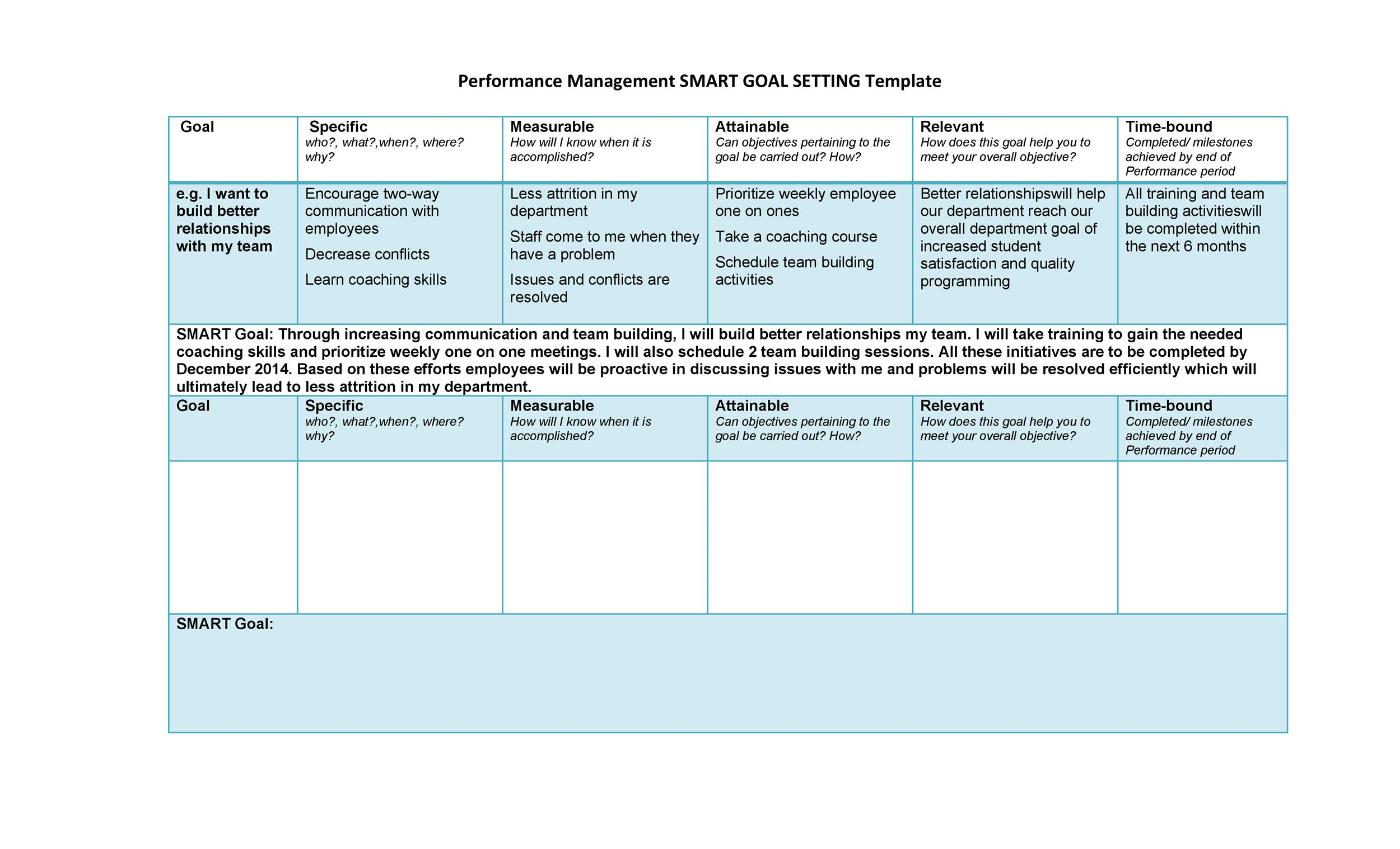 48 smart goals templates examples worksheets template lab for Performance objective template