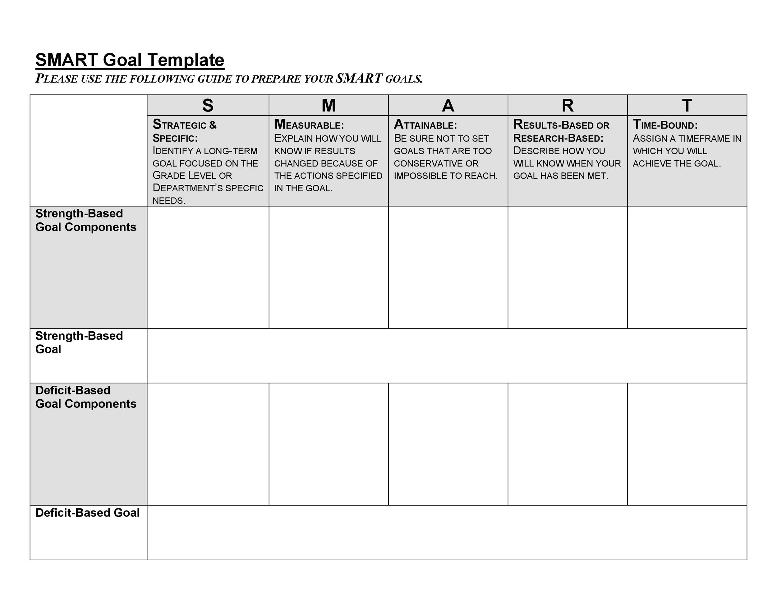 Free Smart Goals Template 37
