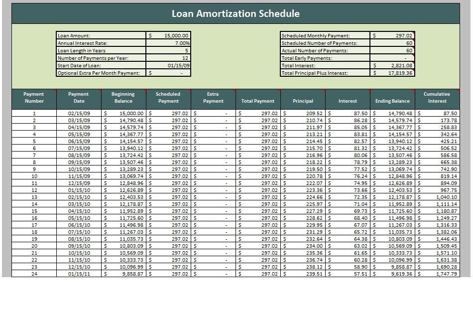 amortization schedule with additional principal