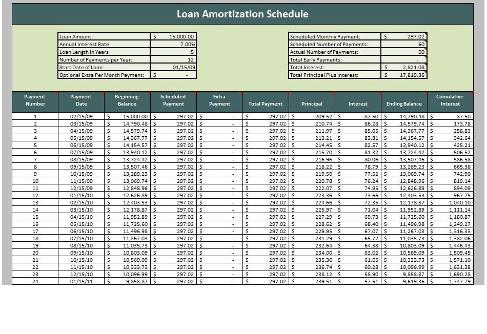 Free Loan Amortization Template 03