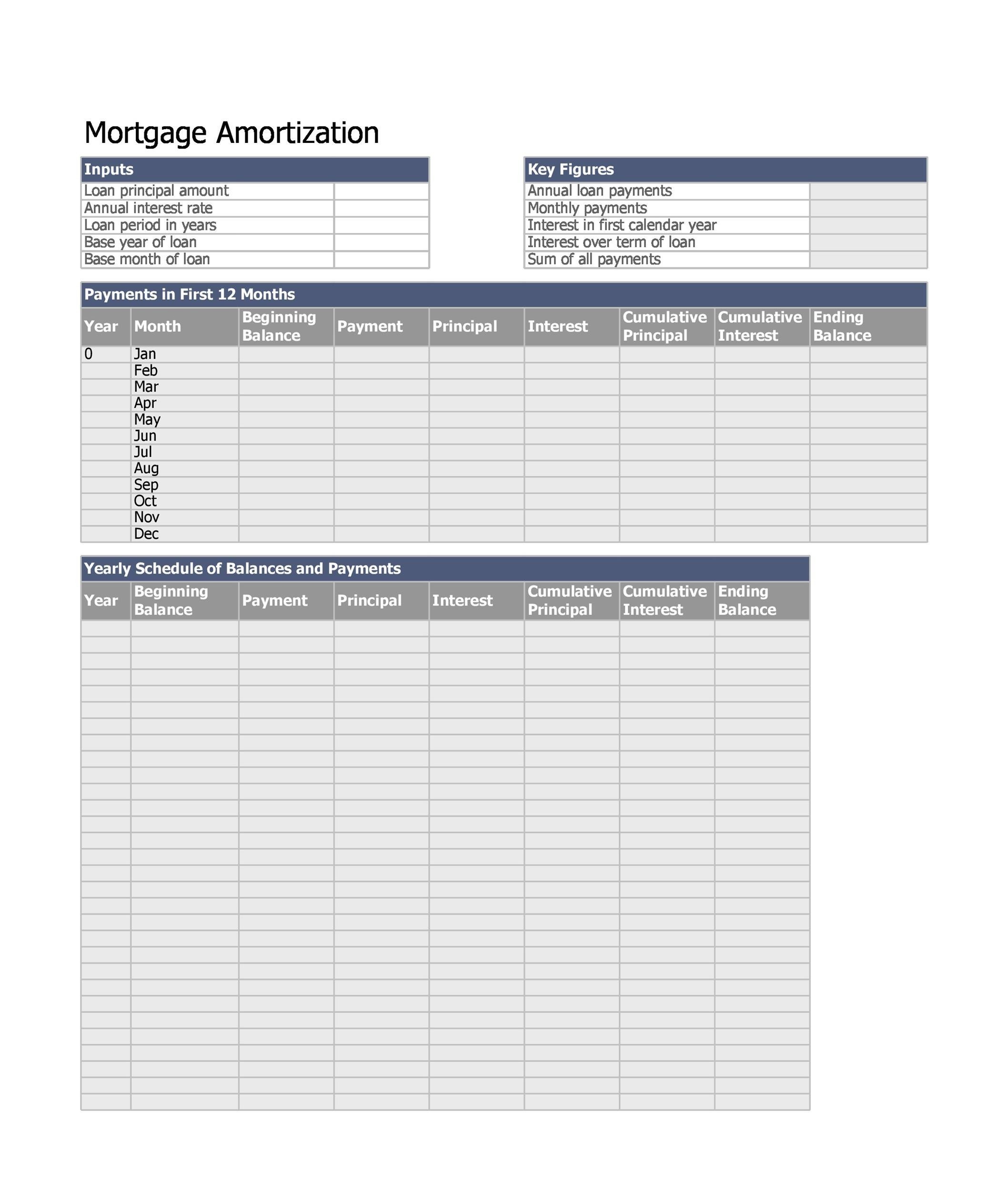 Tables To Calculate Loan Amortization Schedule Excel