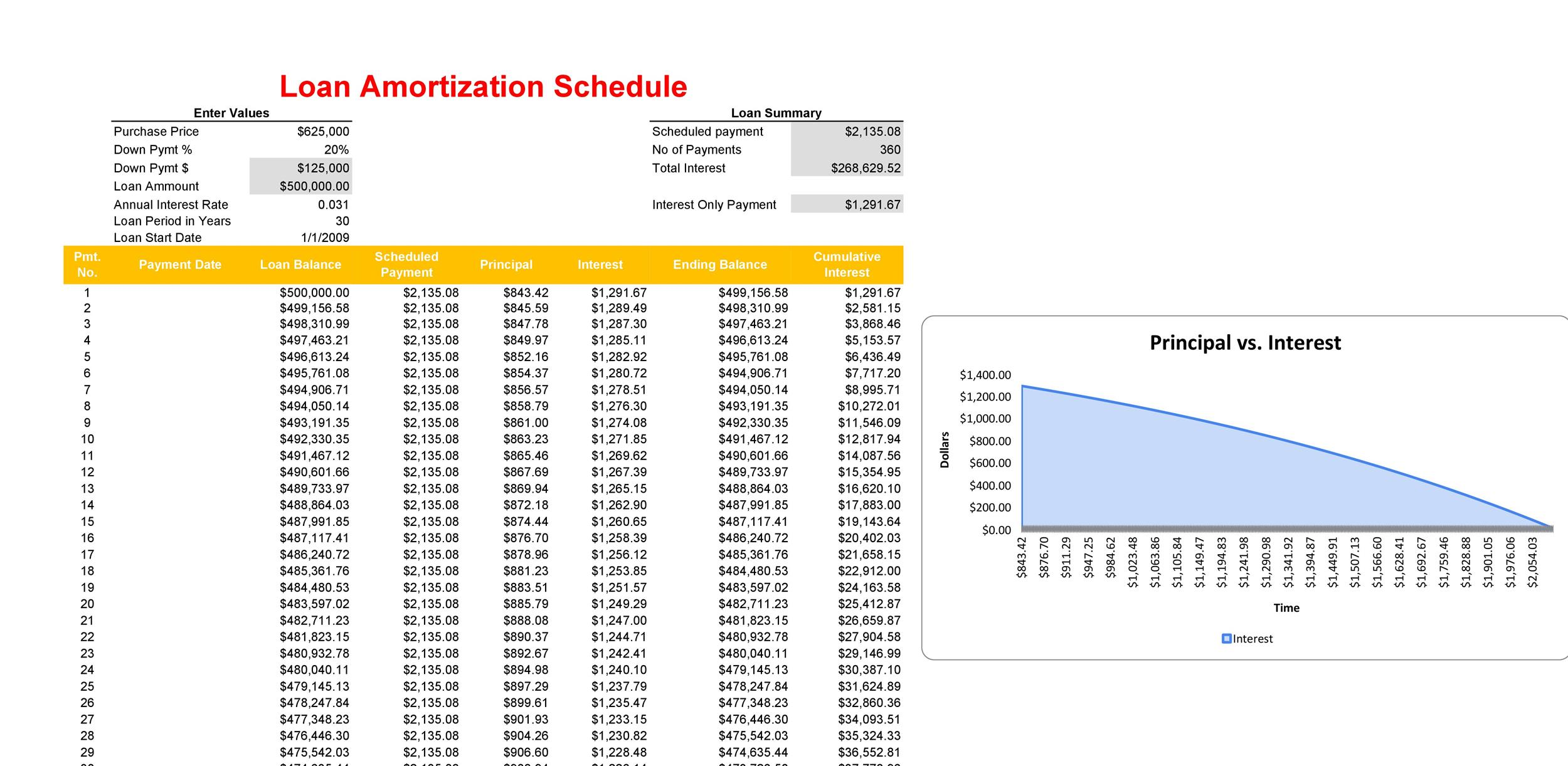 28 Tables to Calculate Loan Amortization Schedule Excel – Loan Amortization Calculator Template