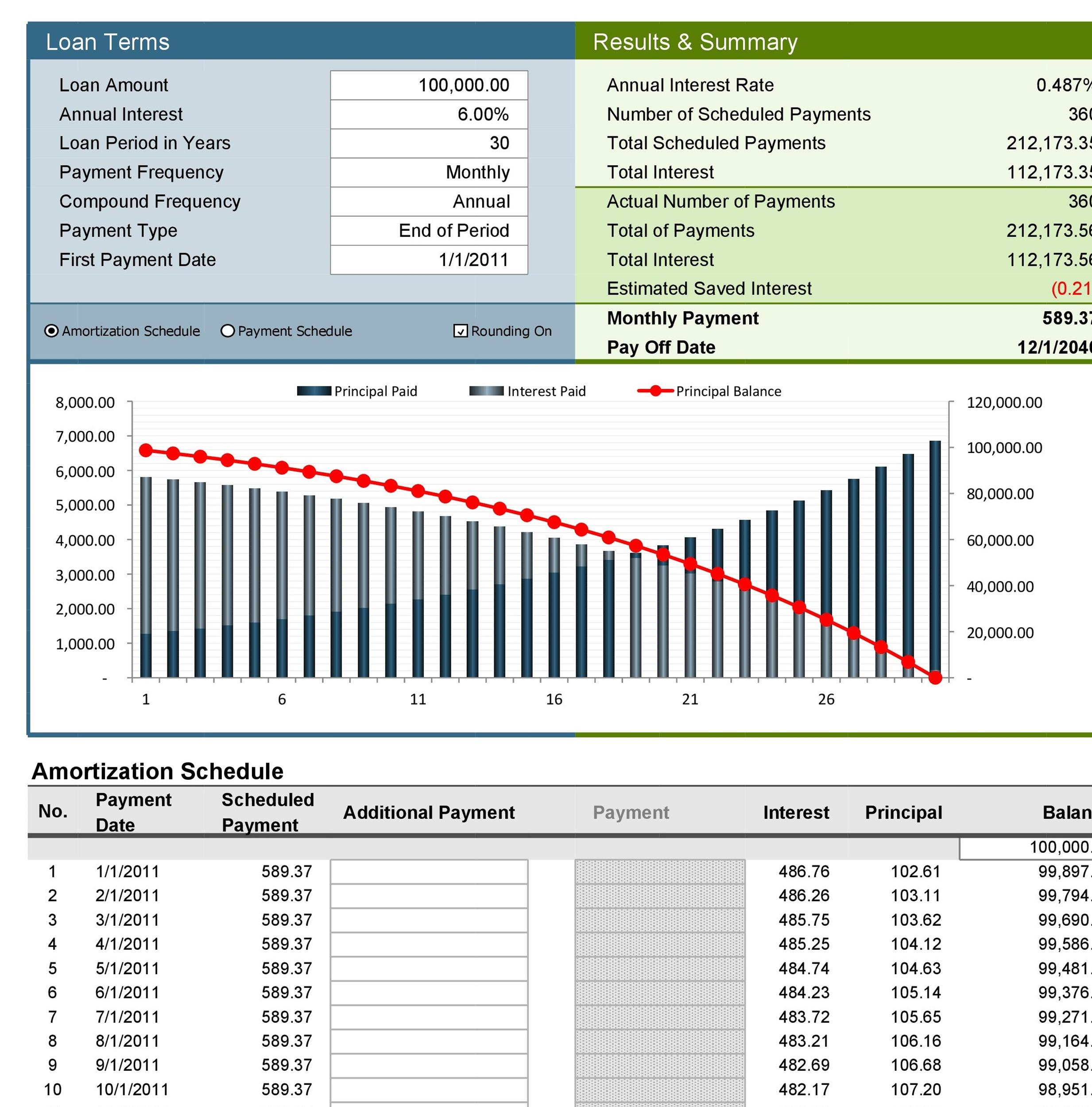 Free Loan Amortization Template 20