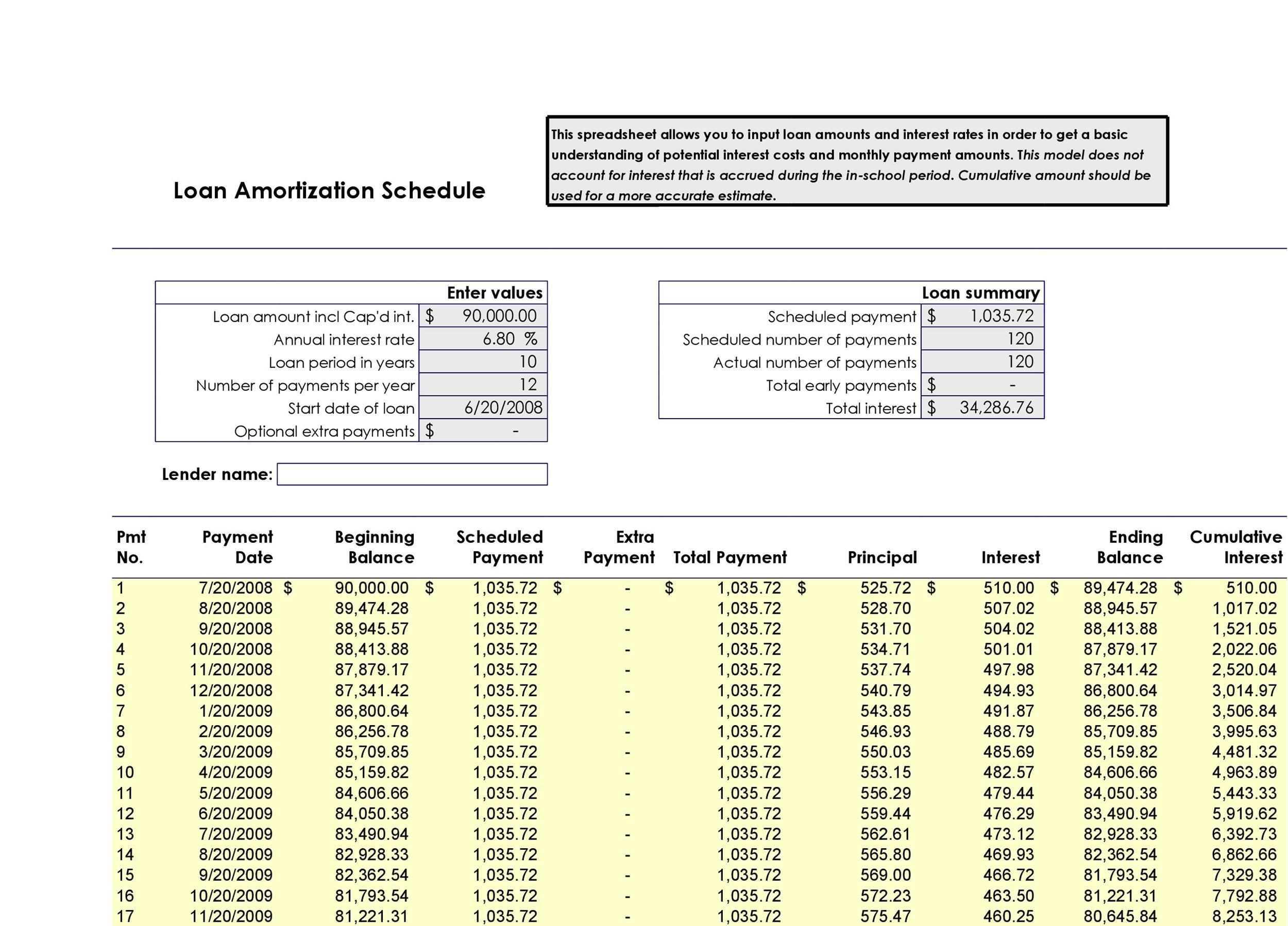 Free Loan Amortization Template 21