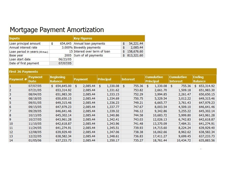 Loan Amortization Formula >> 28 Tables to Calculate Loan Amortization Schedule (Excel) - Template Lab