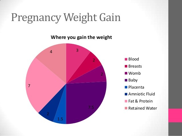 Free Baby Weight Chart 18