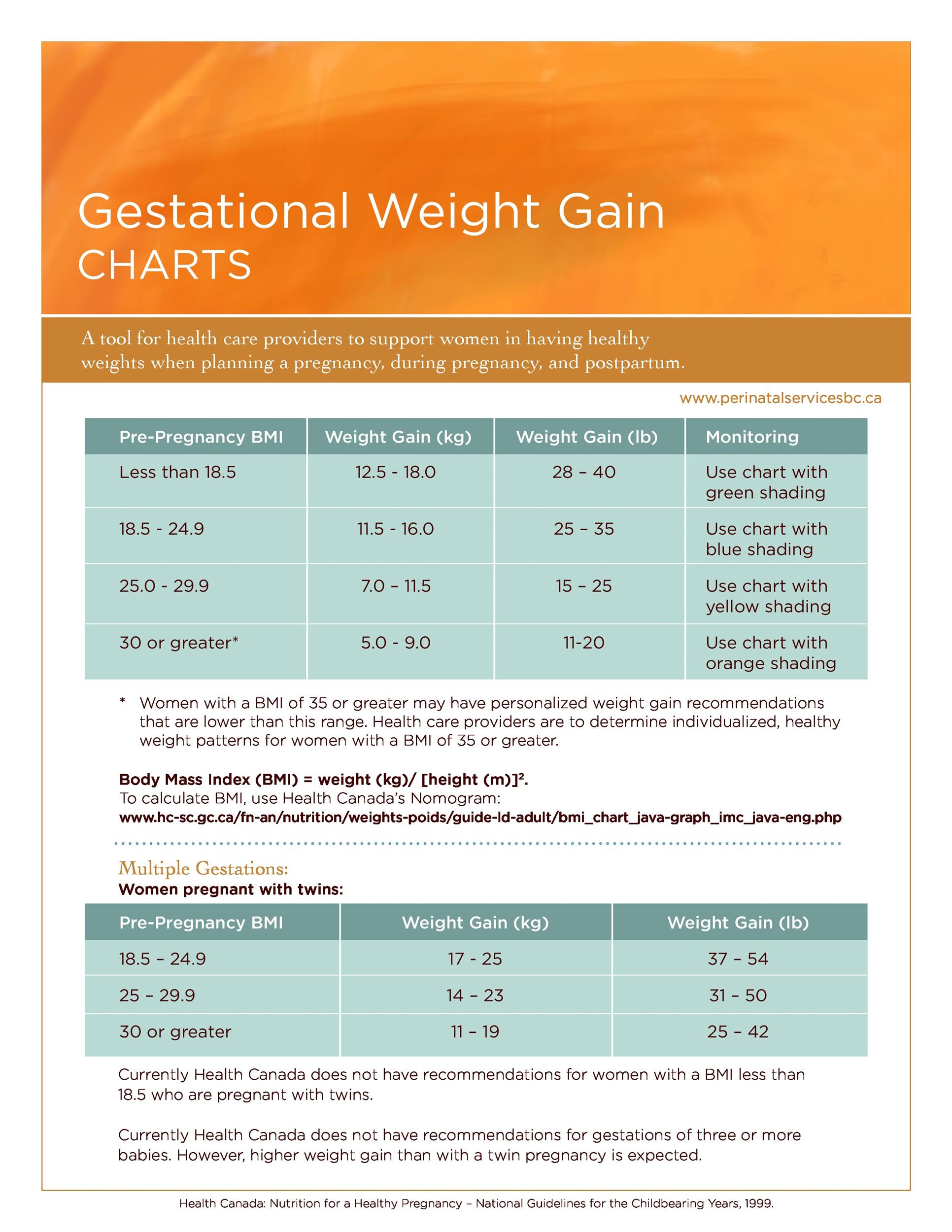 Free Baby Weight Chart 24