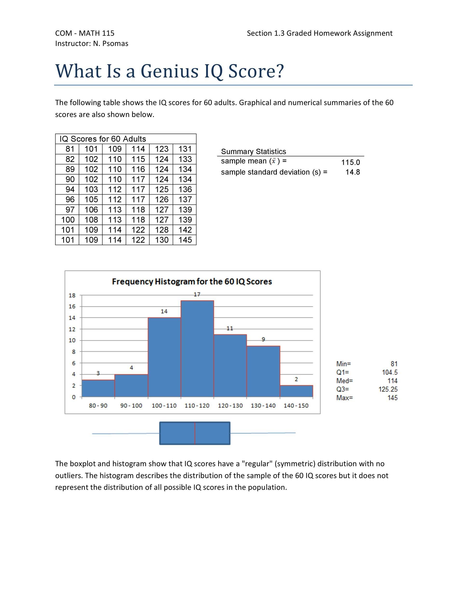 Free IQ Chart 22
