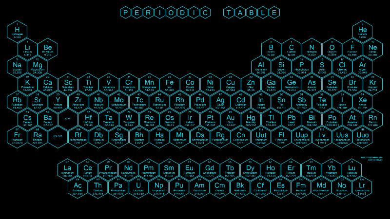 Free printable periodic table 02